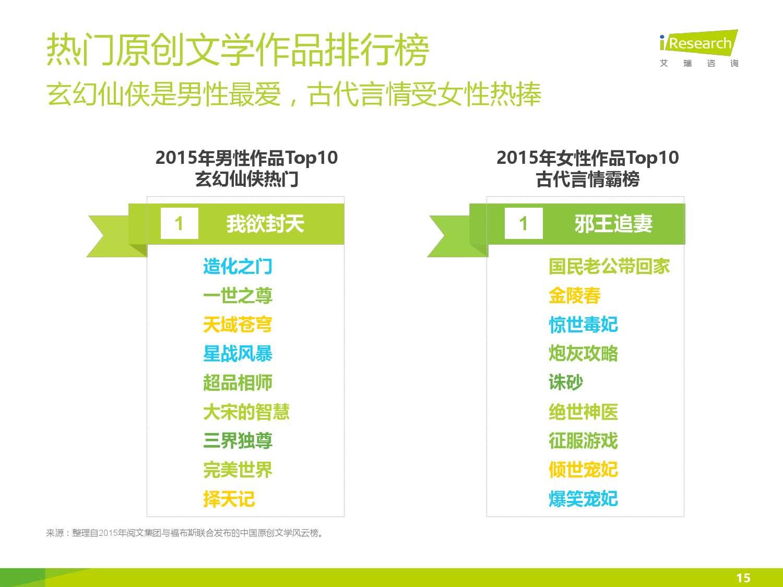 2016年中国网络文学行业研究报告_000015