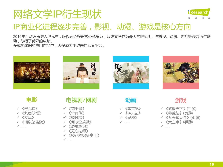 2016年中国网络文学行业研究报告_000016