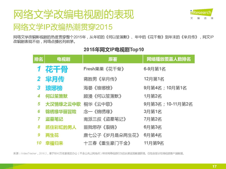 2016年中国网络文学行业研究报告_000017
