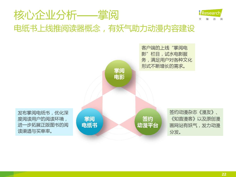 2016年中国网络文学行业研究报告_000022