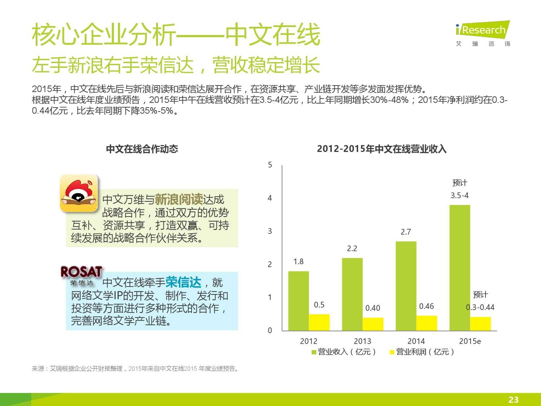2016年中国网络文学行业研究报告_000023