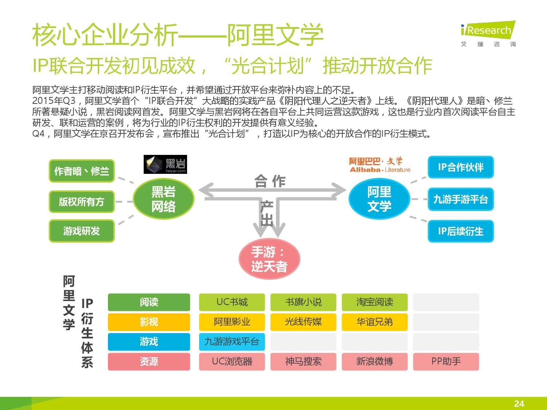 2016年中国网络文学行业研究报告_000024
