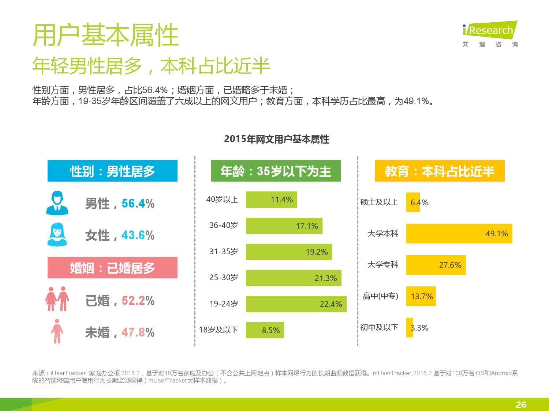 2016年中国网络文学行业研究报告_000026