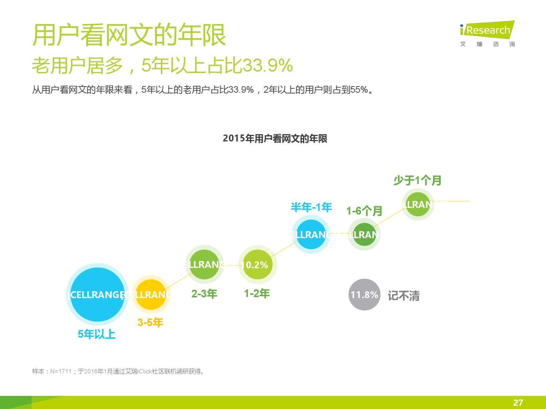2016年中国网络文学行业研究报告_000027