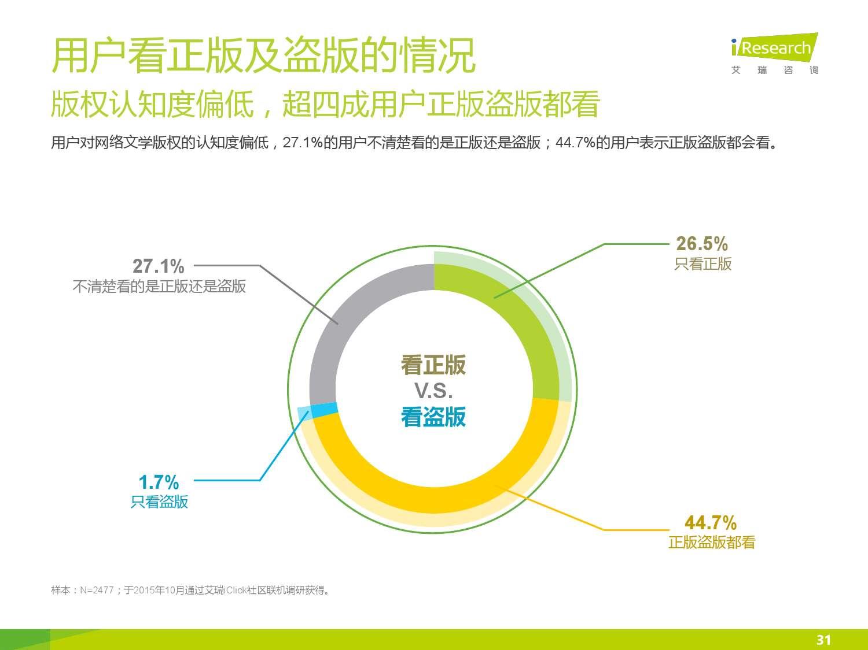 2016年中国网络文学行业研究报告_000031