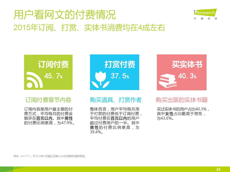 2016年中国网络文学行业研究报告_000032