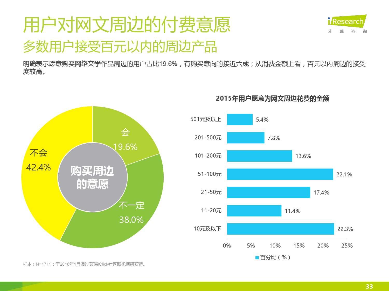 2016年中国网络文学行业研究报告_000033