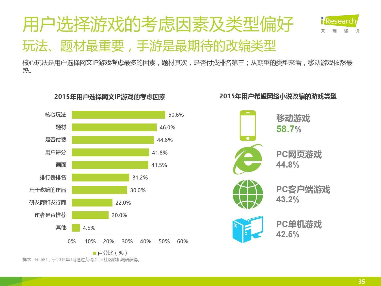 2016年中国网络文学行业研究报告_000035