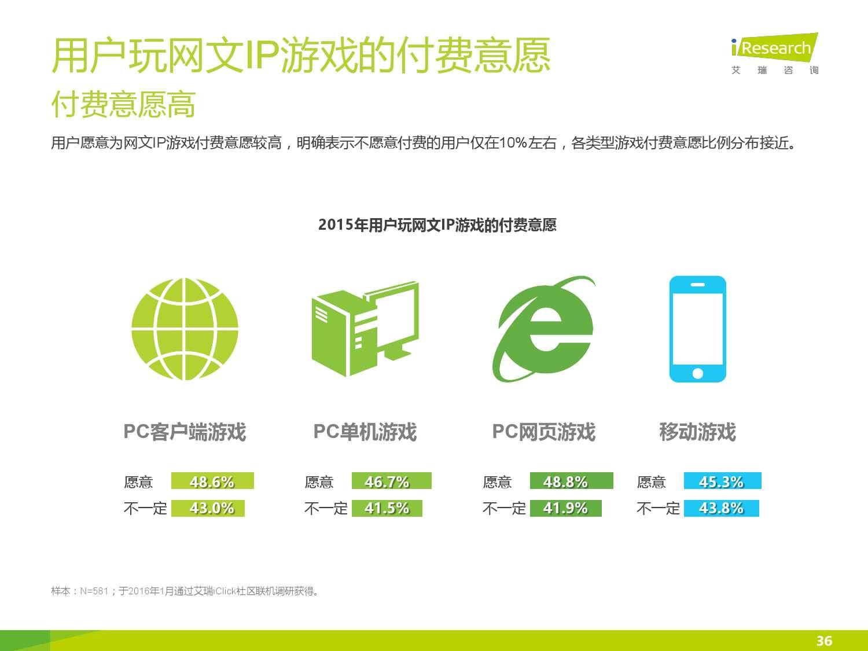 2016年中国网络文学行业研究报告_000036