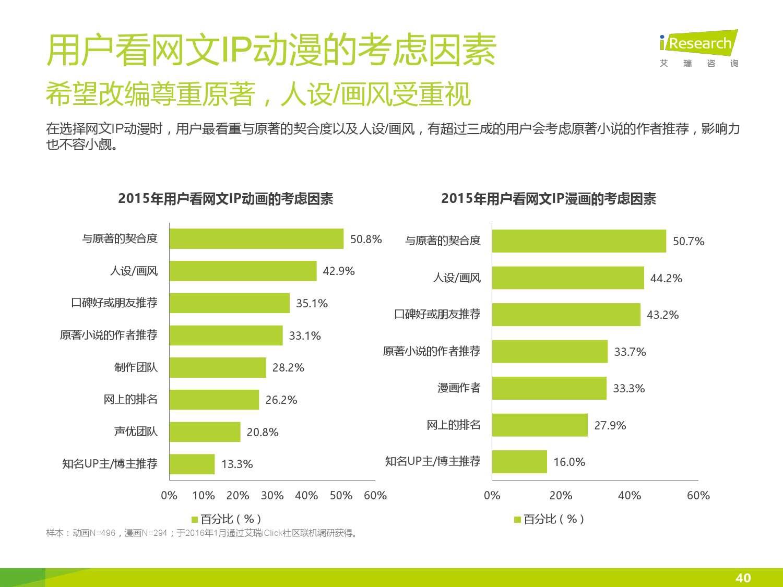 2016年中国网络文学行业研究报告_000040