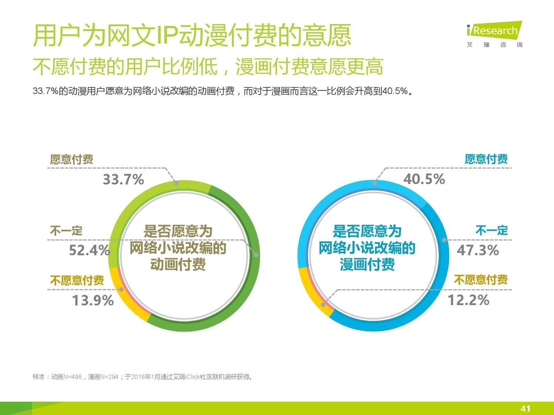2016年中国网络文学行业研究报告_000041
