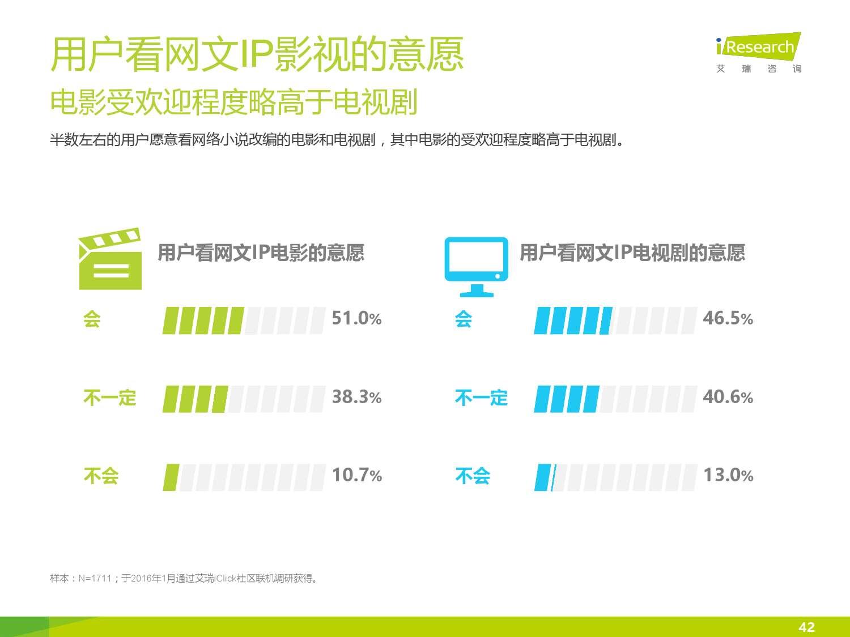 2016年中国网络文学行业研究报告_000042