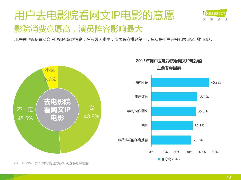 2016年中国网络文学行业研究报告_000043