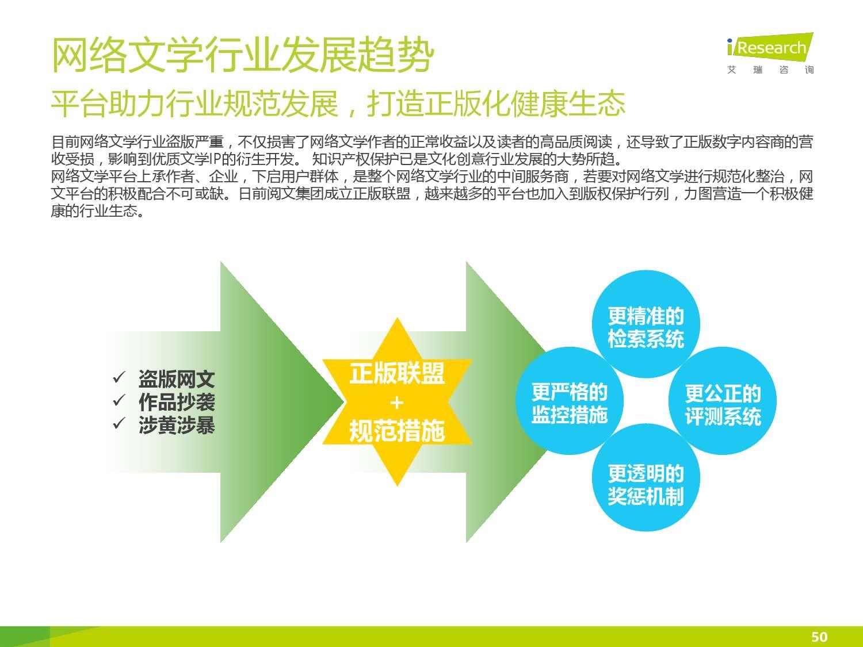 2016年中国网络文学行业研究报告_000050