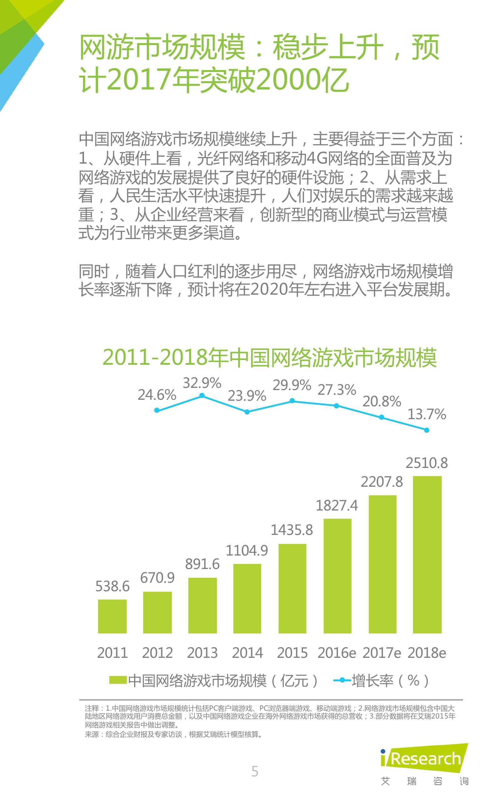 2016年中国网页游戏行业研究报告_000005