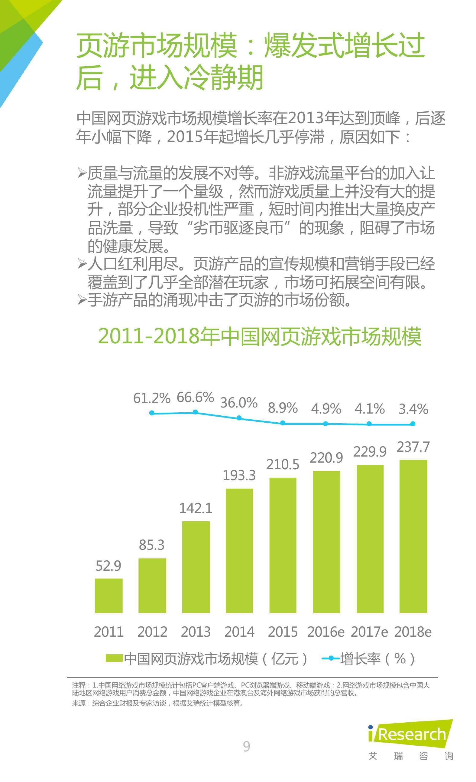 2016年中国网页游戏行业研究报告_000009