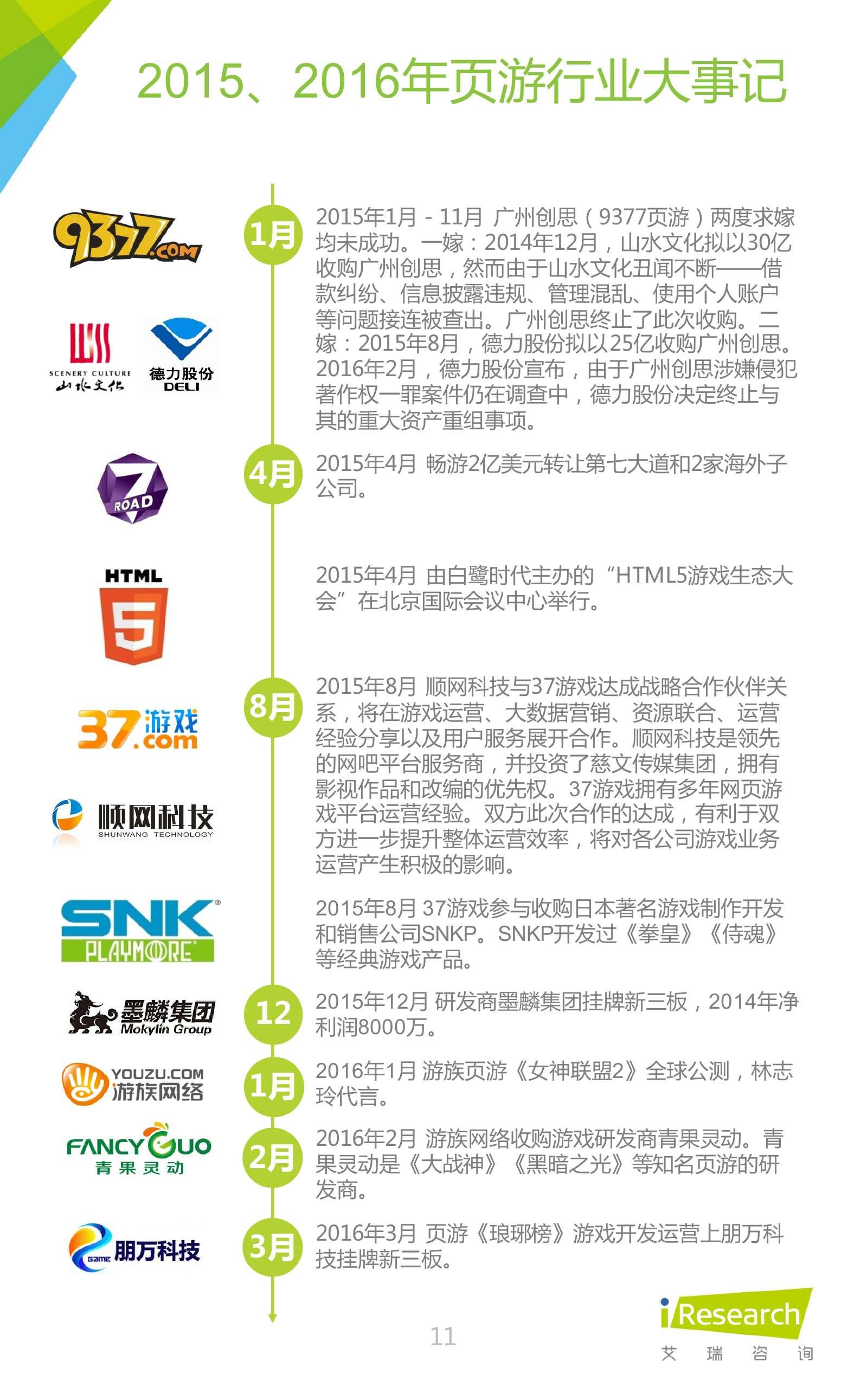 2016年中国网页游戏行业研究报告_000011