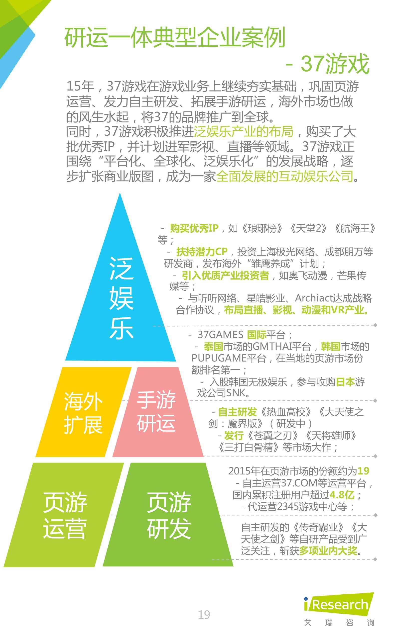 2016年中国网页游戏行业研究报告_000019