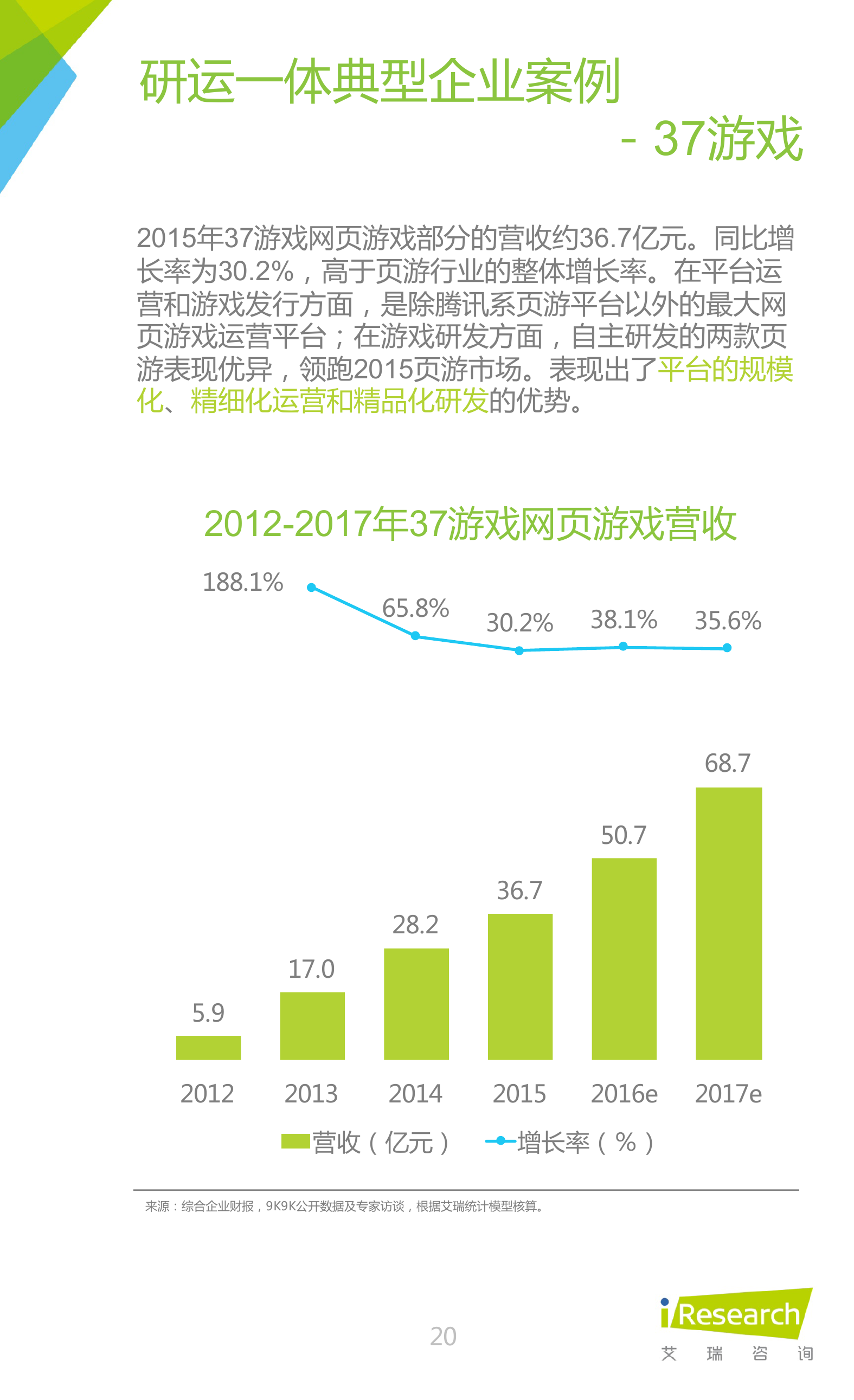 2016年中国网页游戏行业研究报告_000020