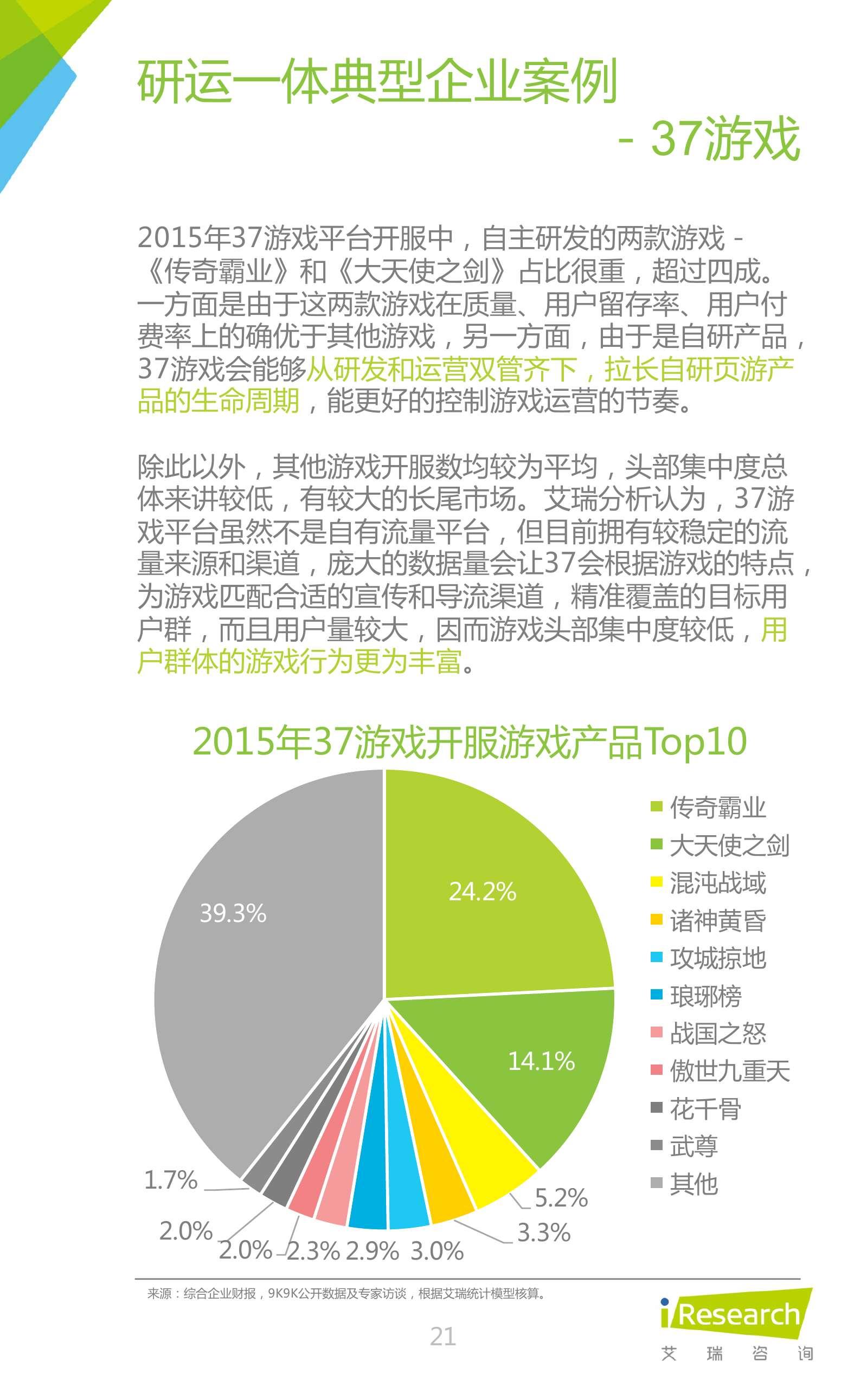 2016年中国网页游戏行业研究报告_000021