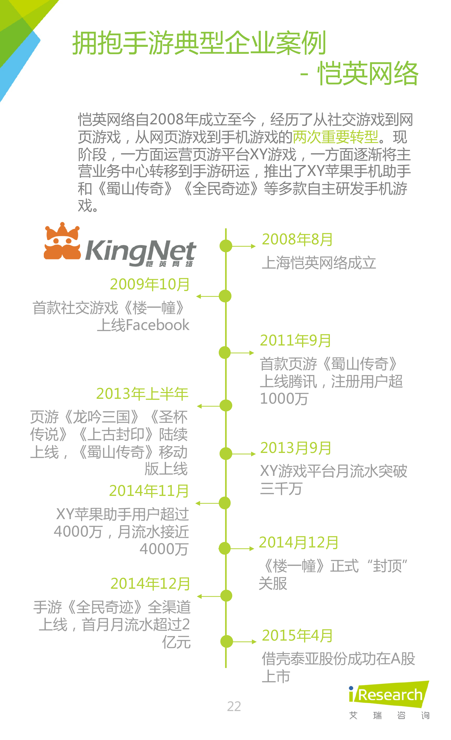 2016年中国网页游戏行业研究报告_000022