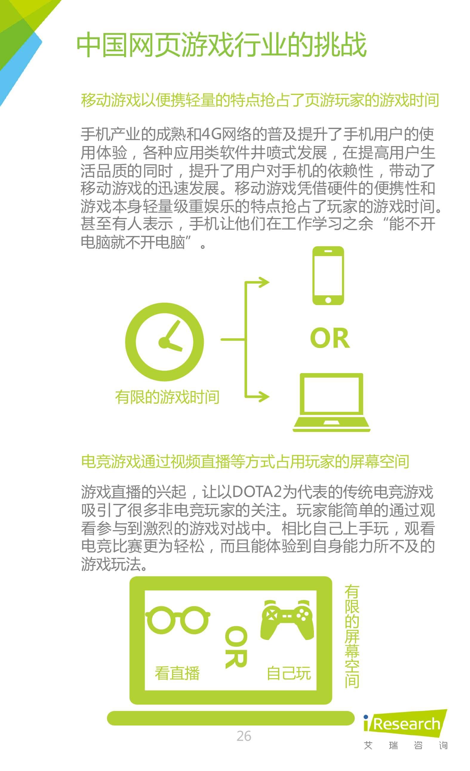 2016年中国网页游戏行业研究报告_000026