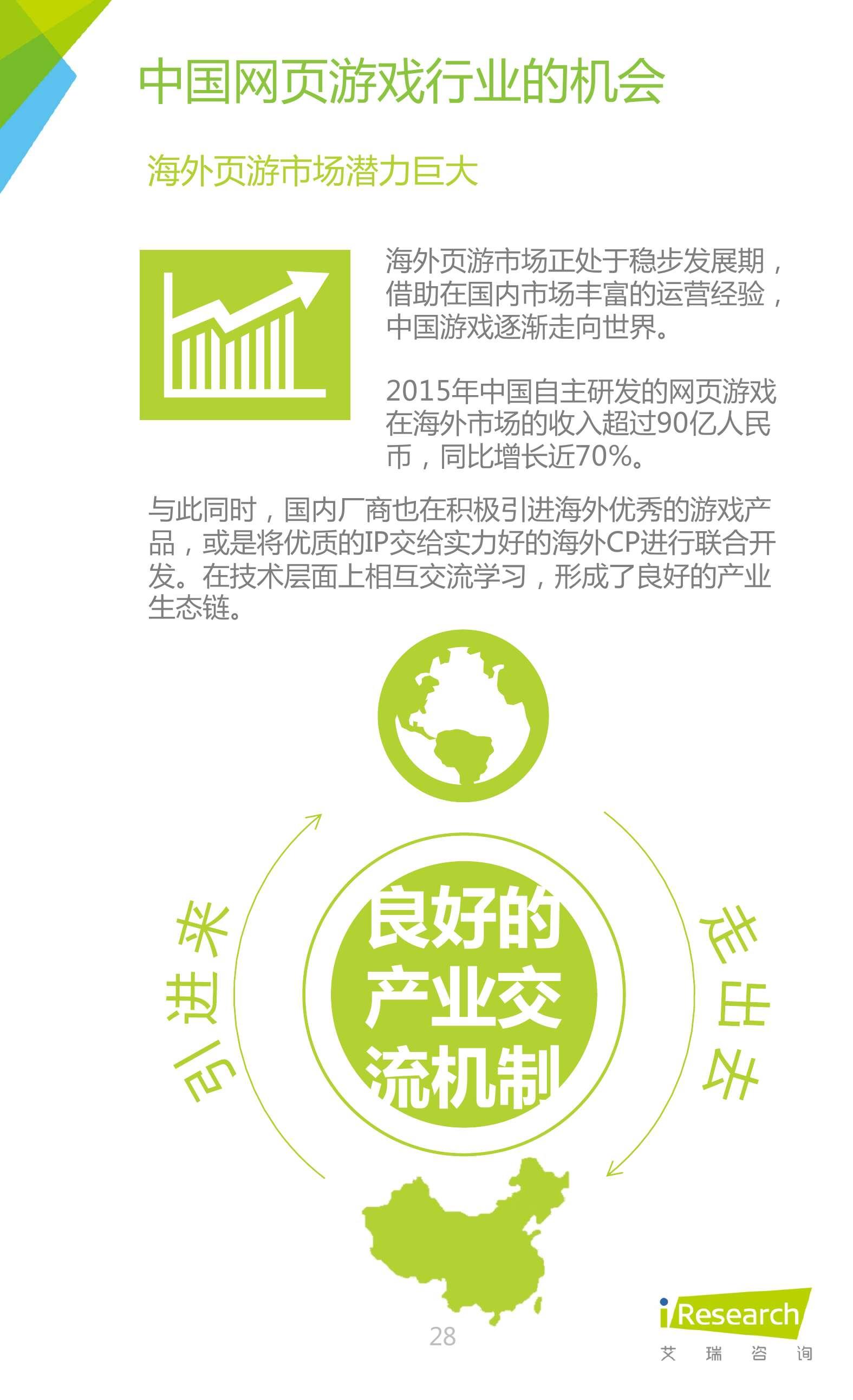 2016年中国网页游戏行业研究报告_000028