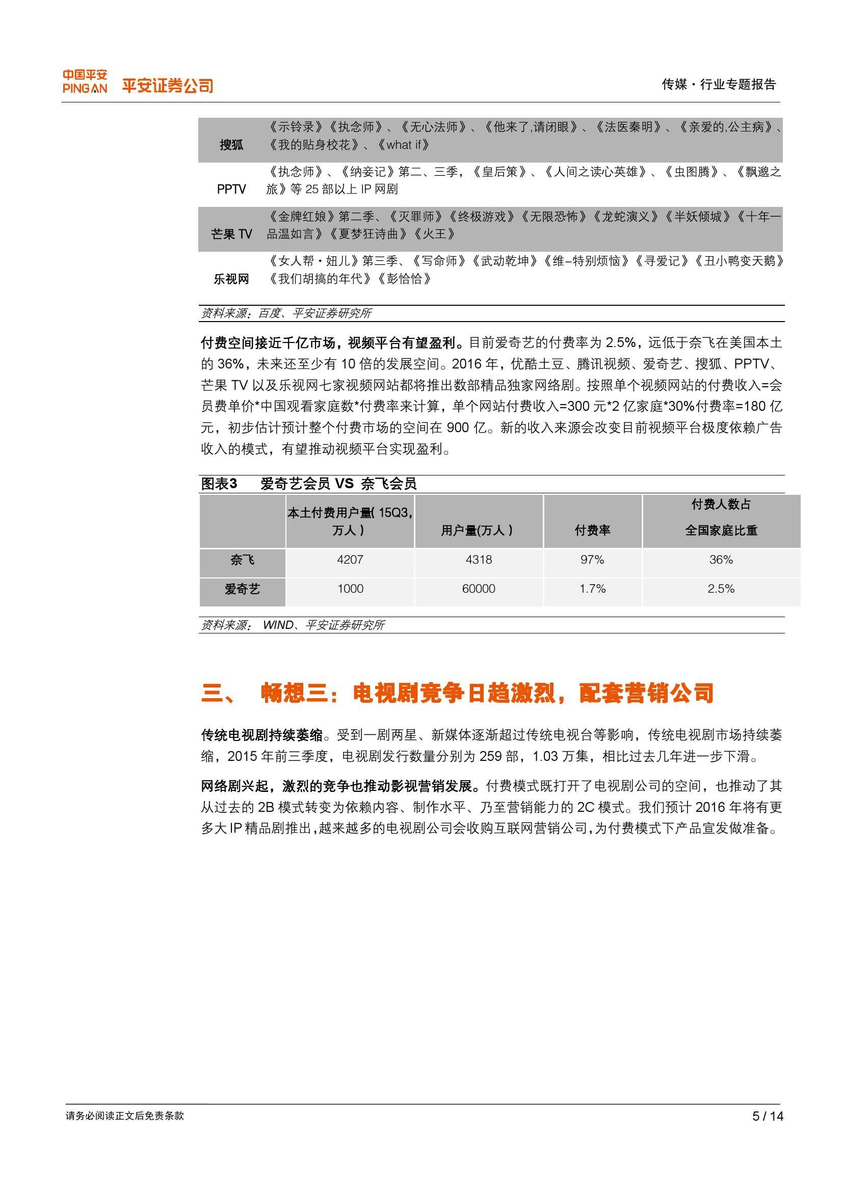 2016年传媒行业10大畅想_000005