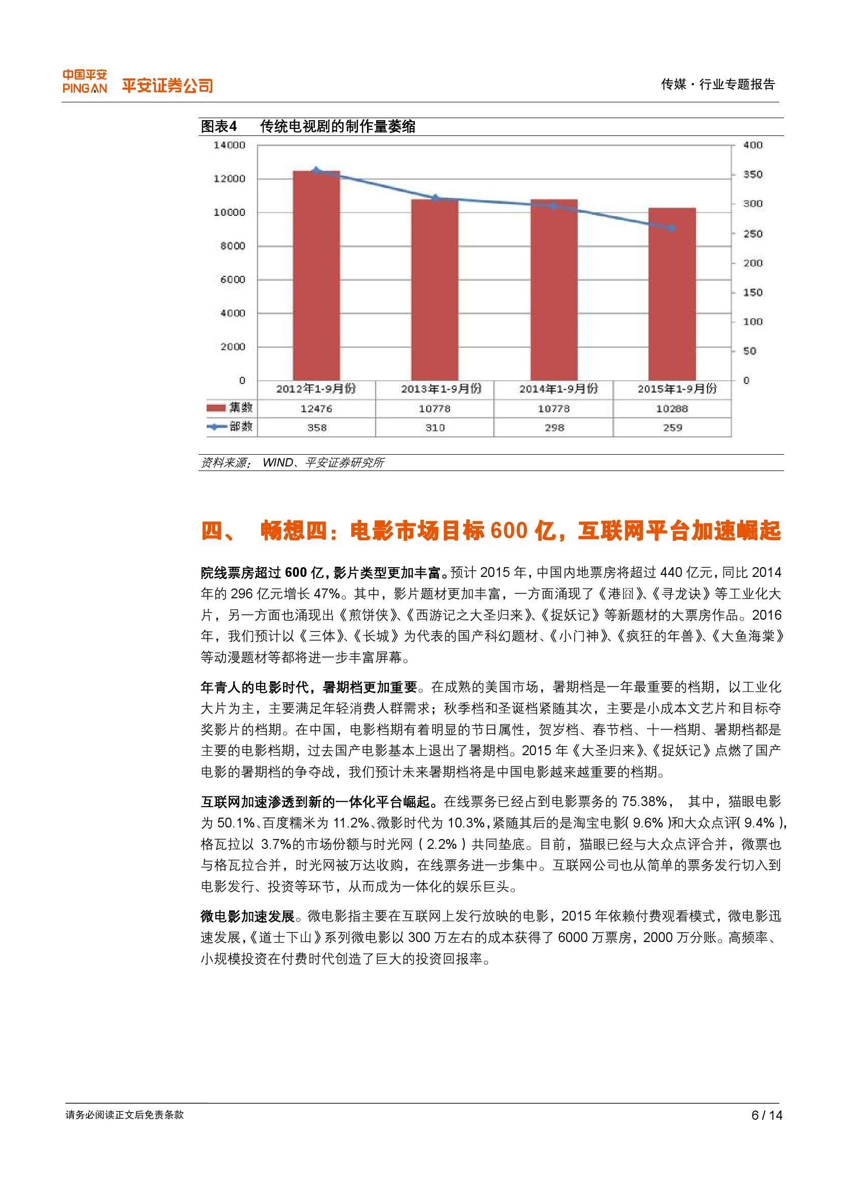 2016年传媒行业10大畅想_000006