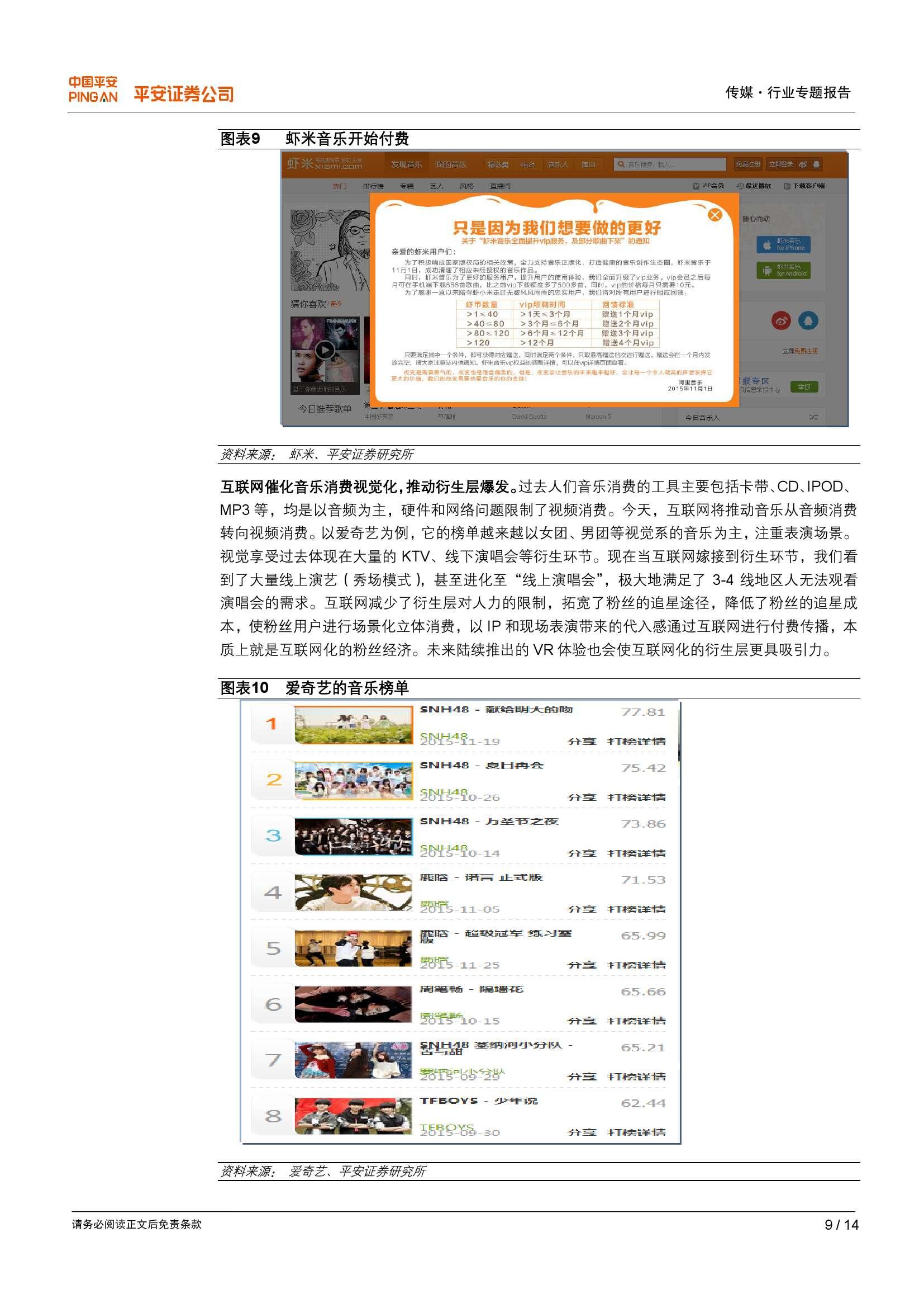 2016年传媒行业10大畅想_000009
