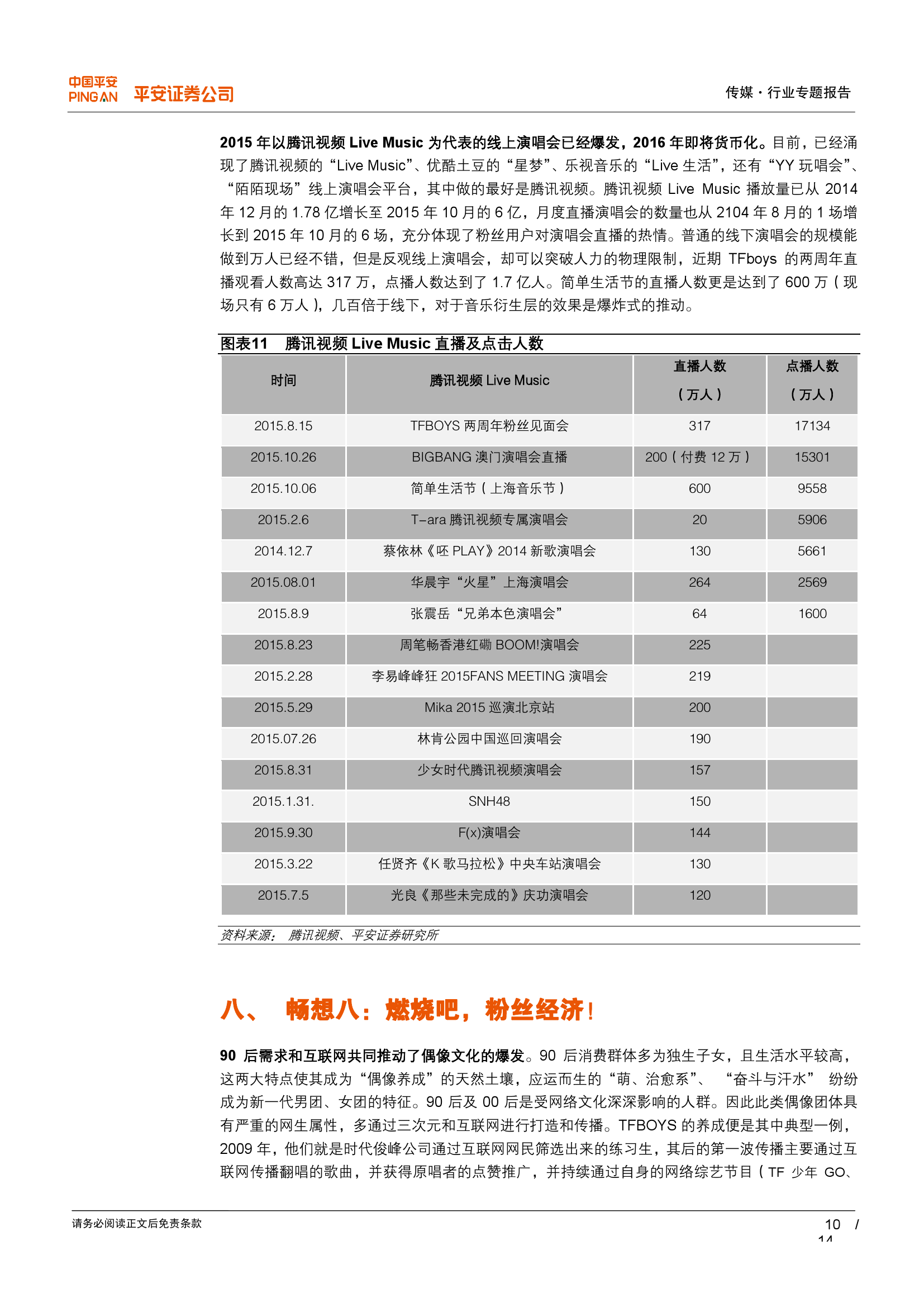 2016年传媒行业10大畅想_000010