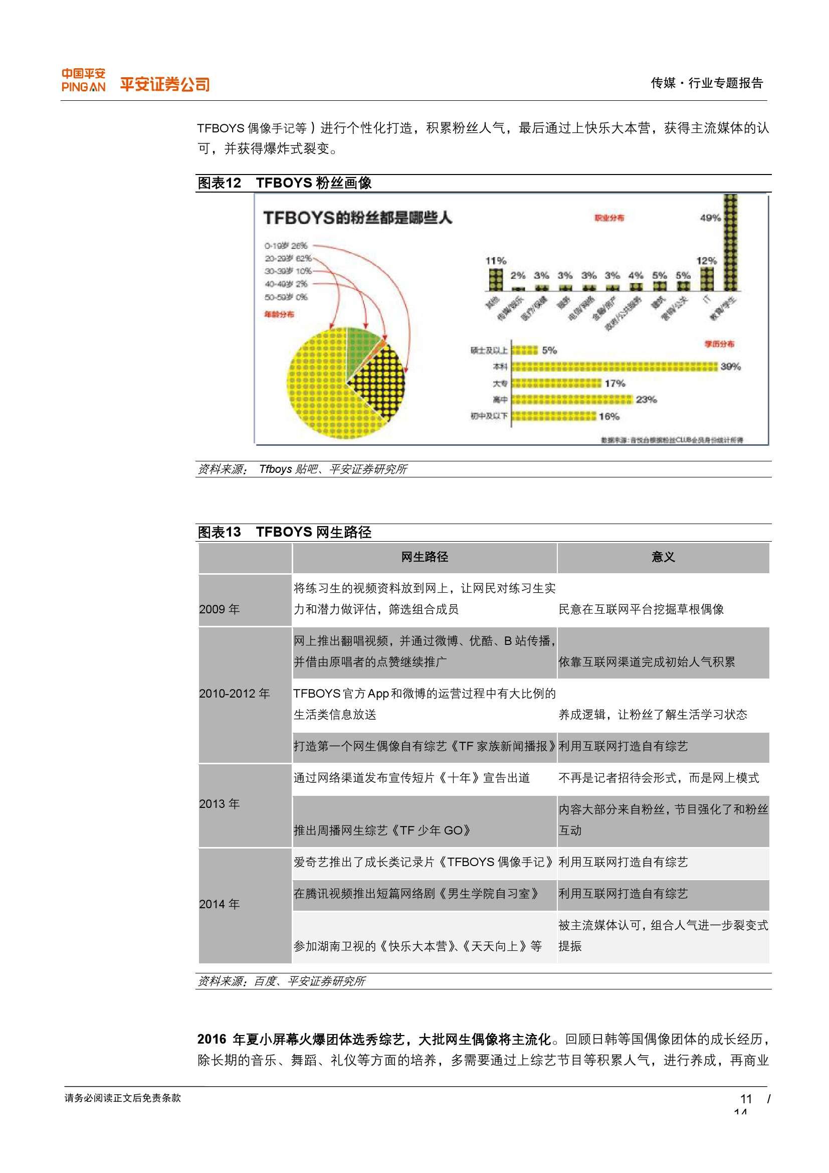 2016年传媒行业10大畅想_000011