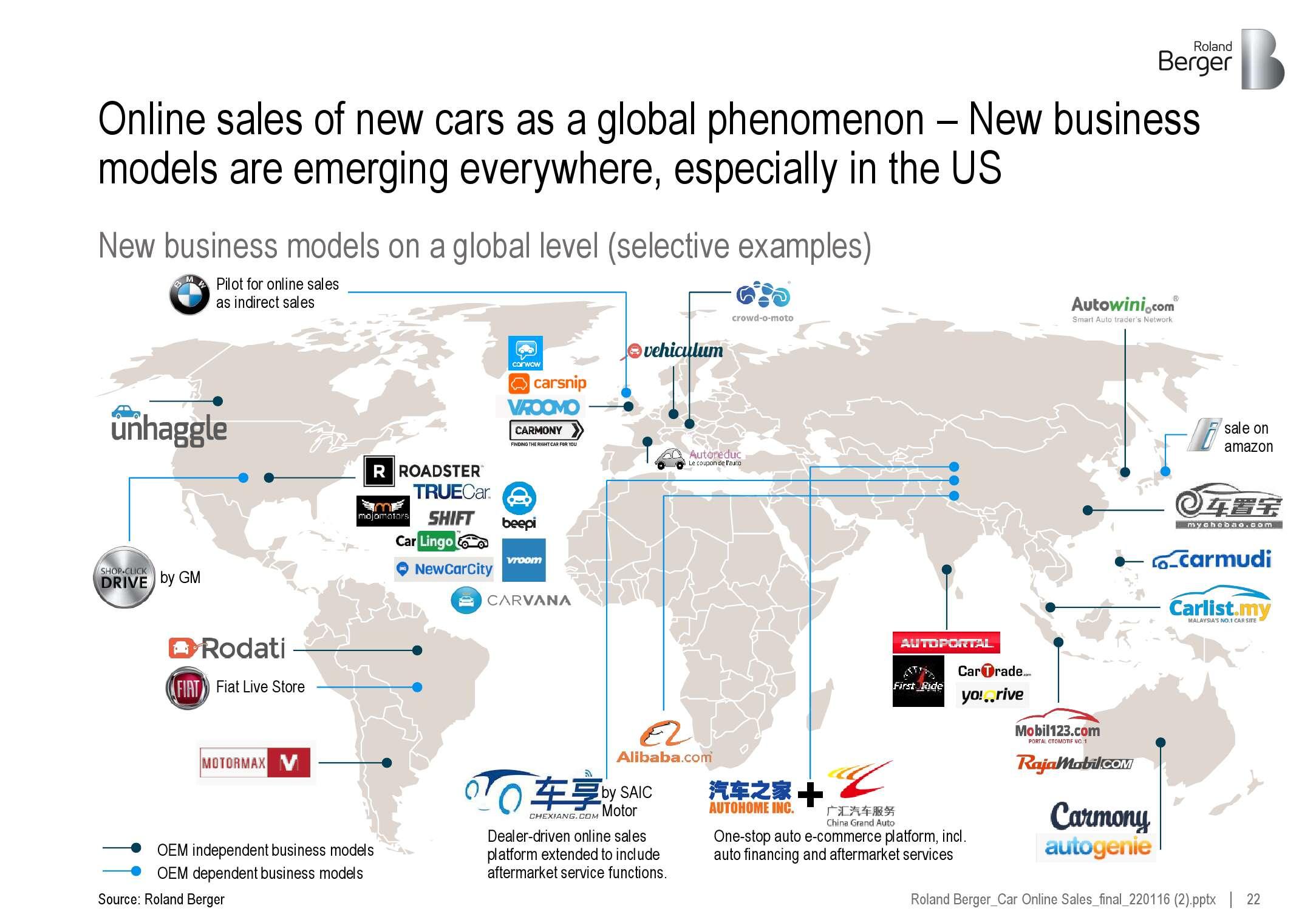 2016年全球新车电商市场研究_000022