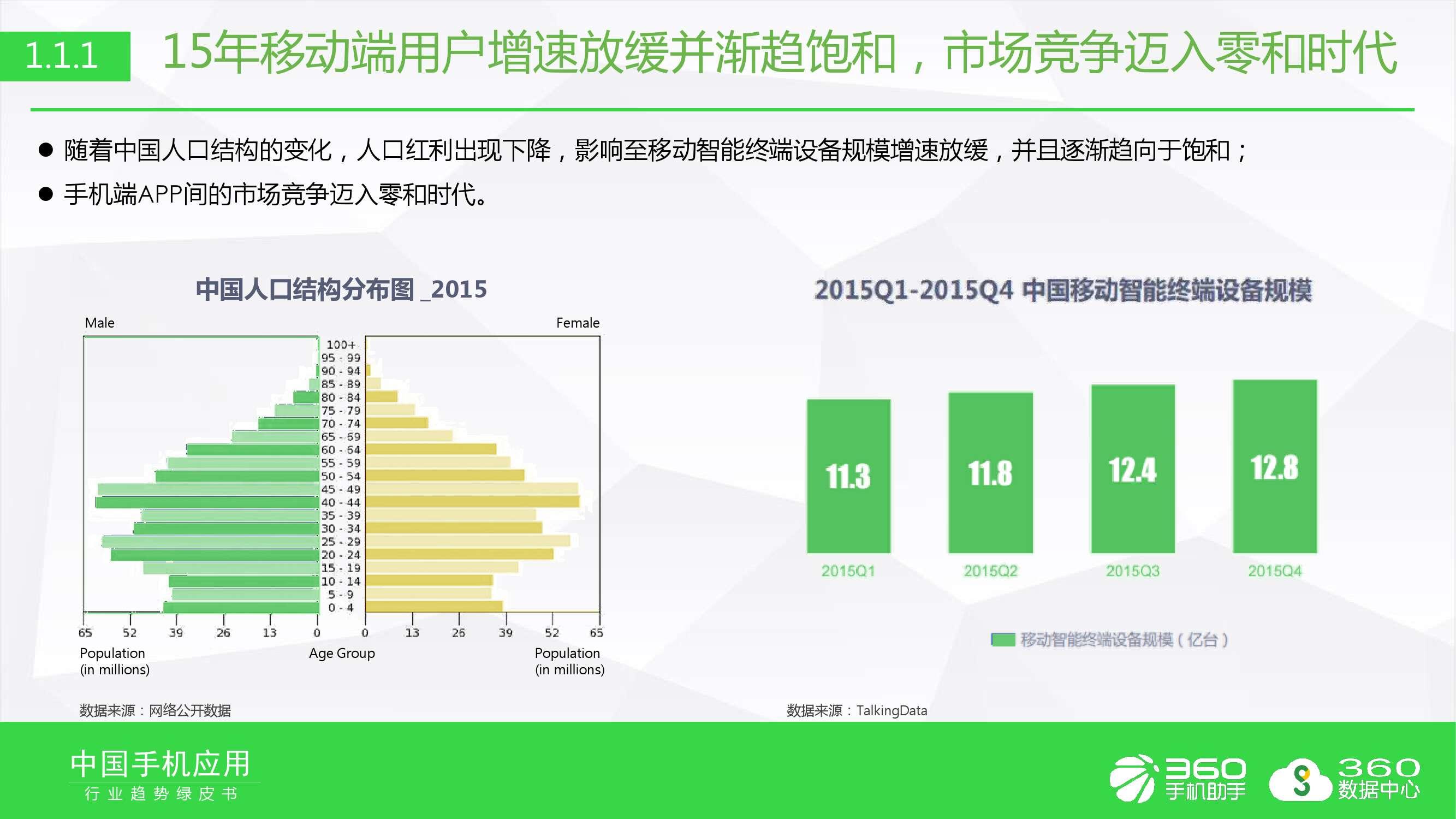2016年手机软件行业趋势绿皮书_000005