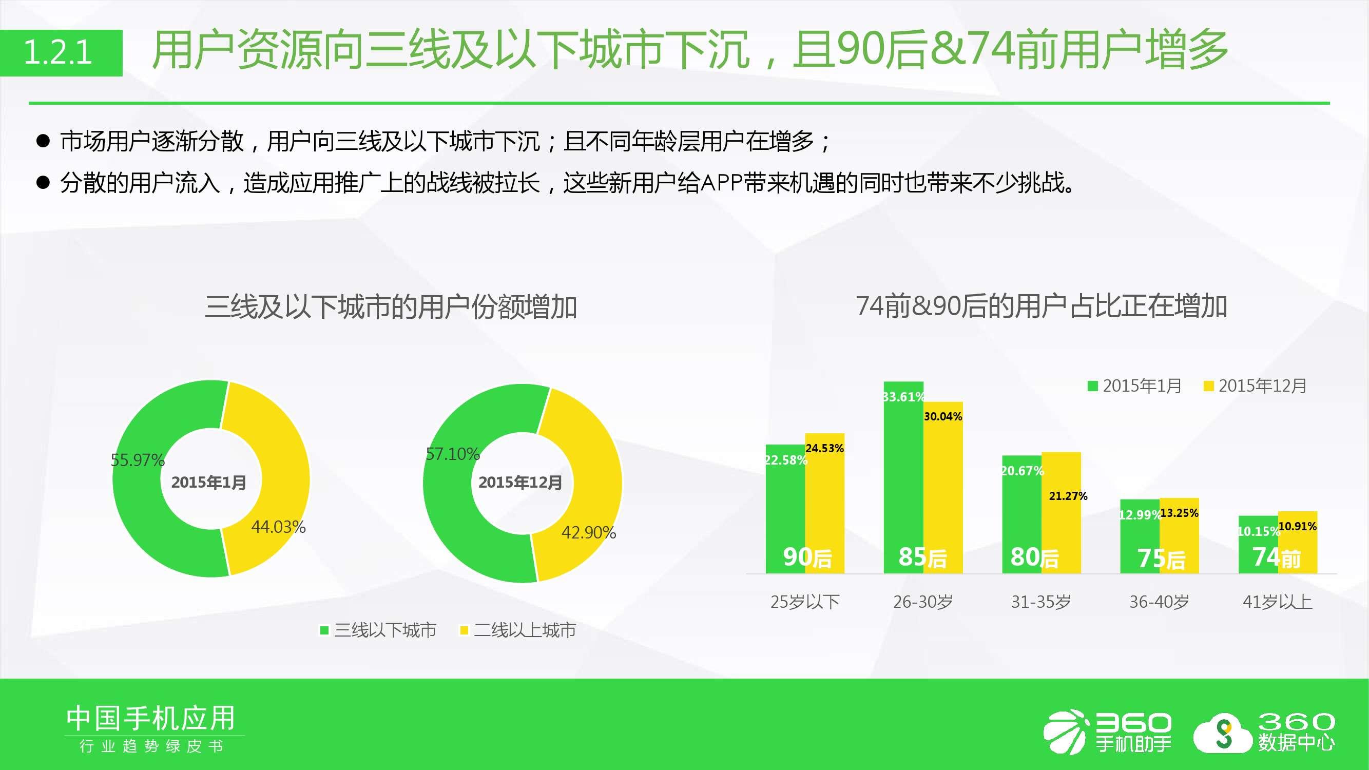 2016年手机软件行业趋势绿皮书_000006