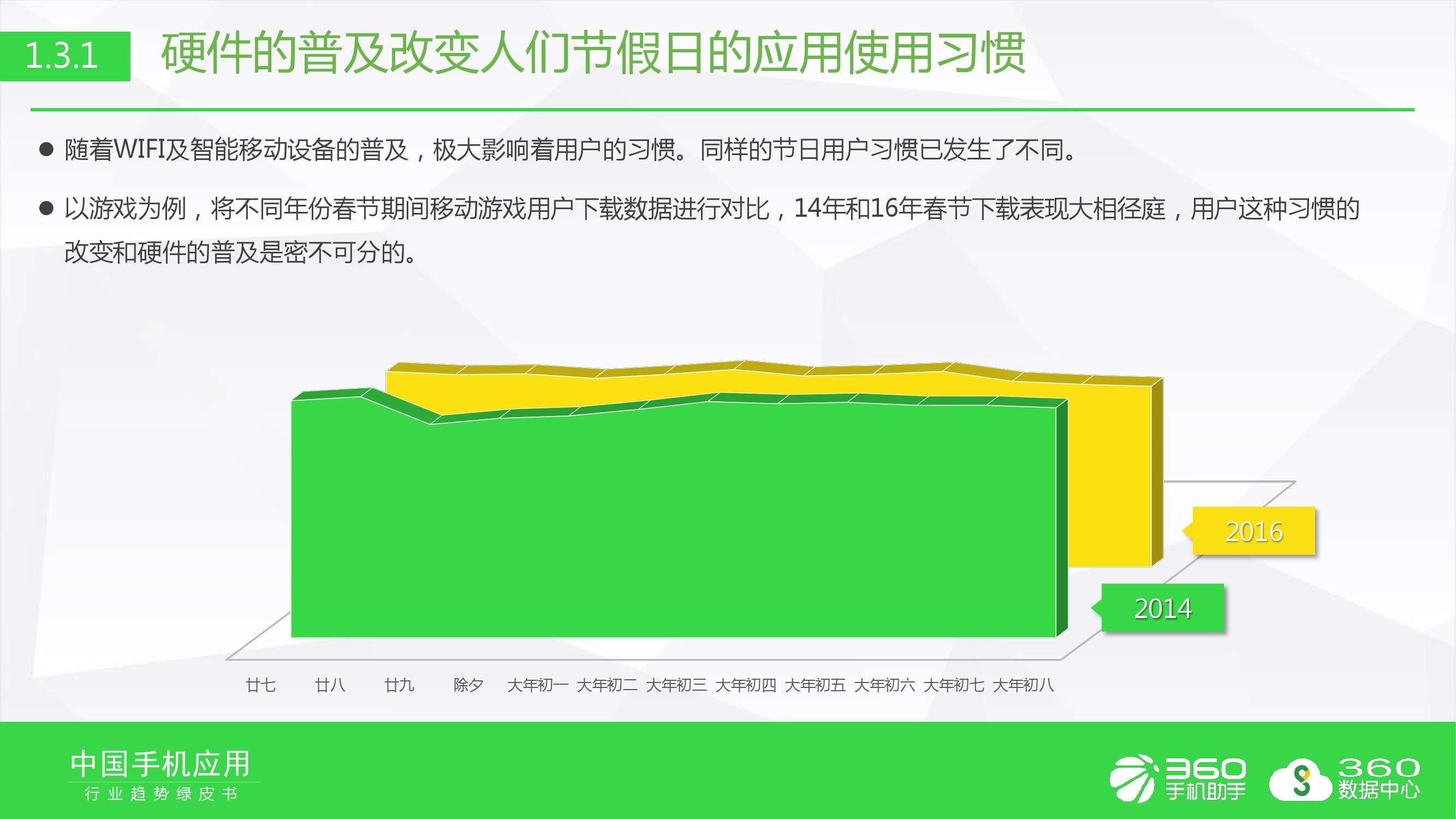 2016年手机软件行业趋势绿皮书_000007