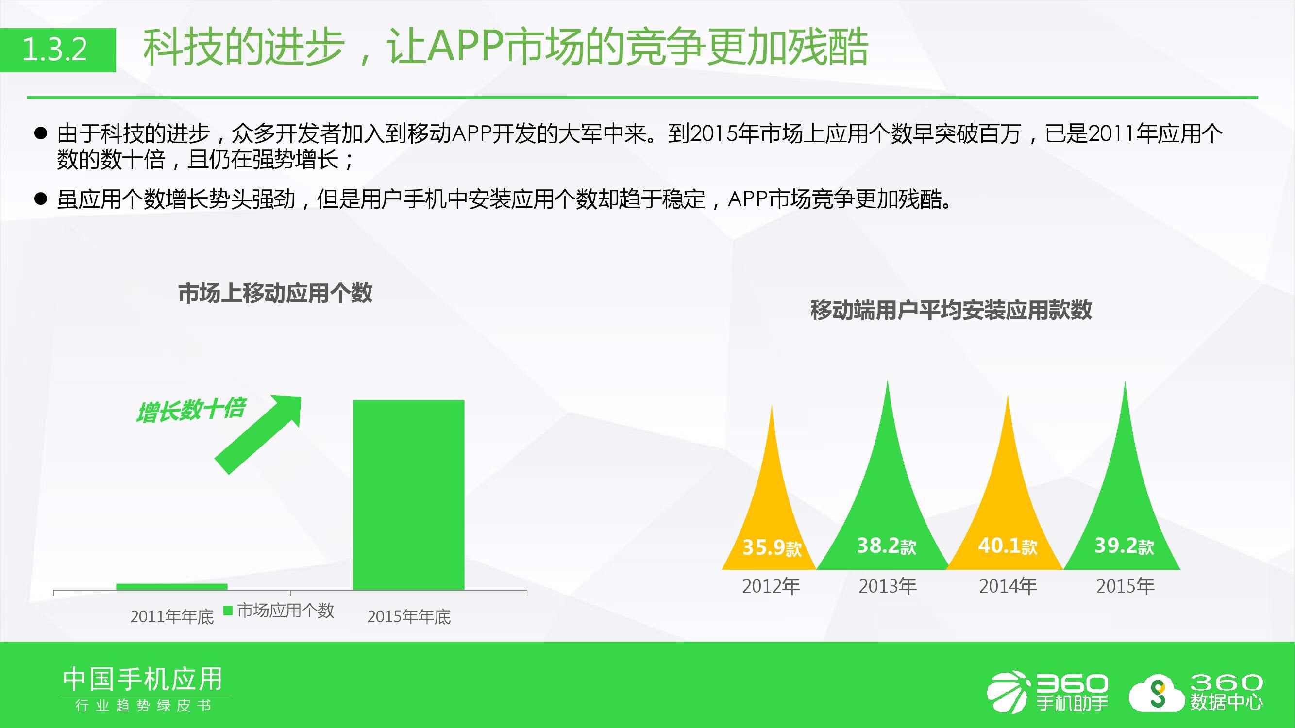 2016年手机软件行业趋势绿皮书_000008