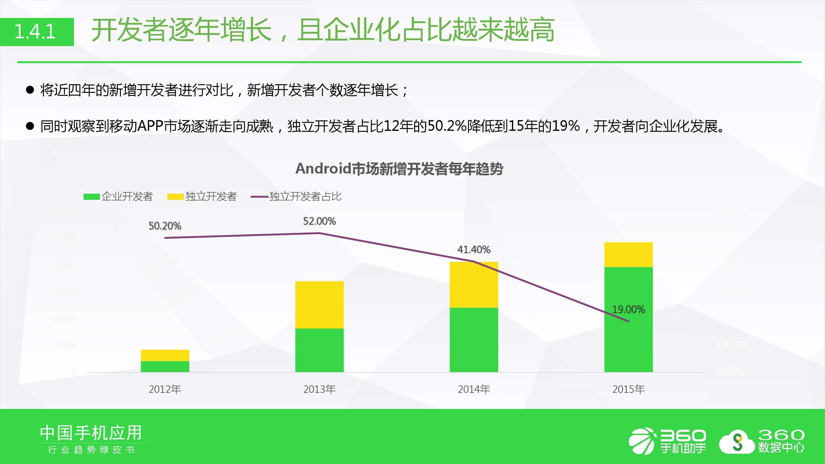 2016年手机软件行业趋势绿皮书_000009