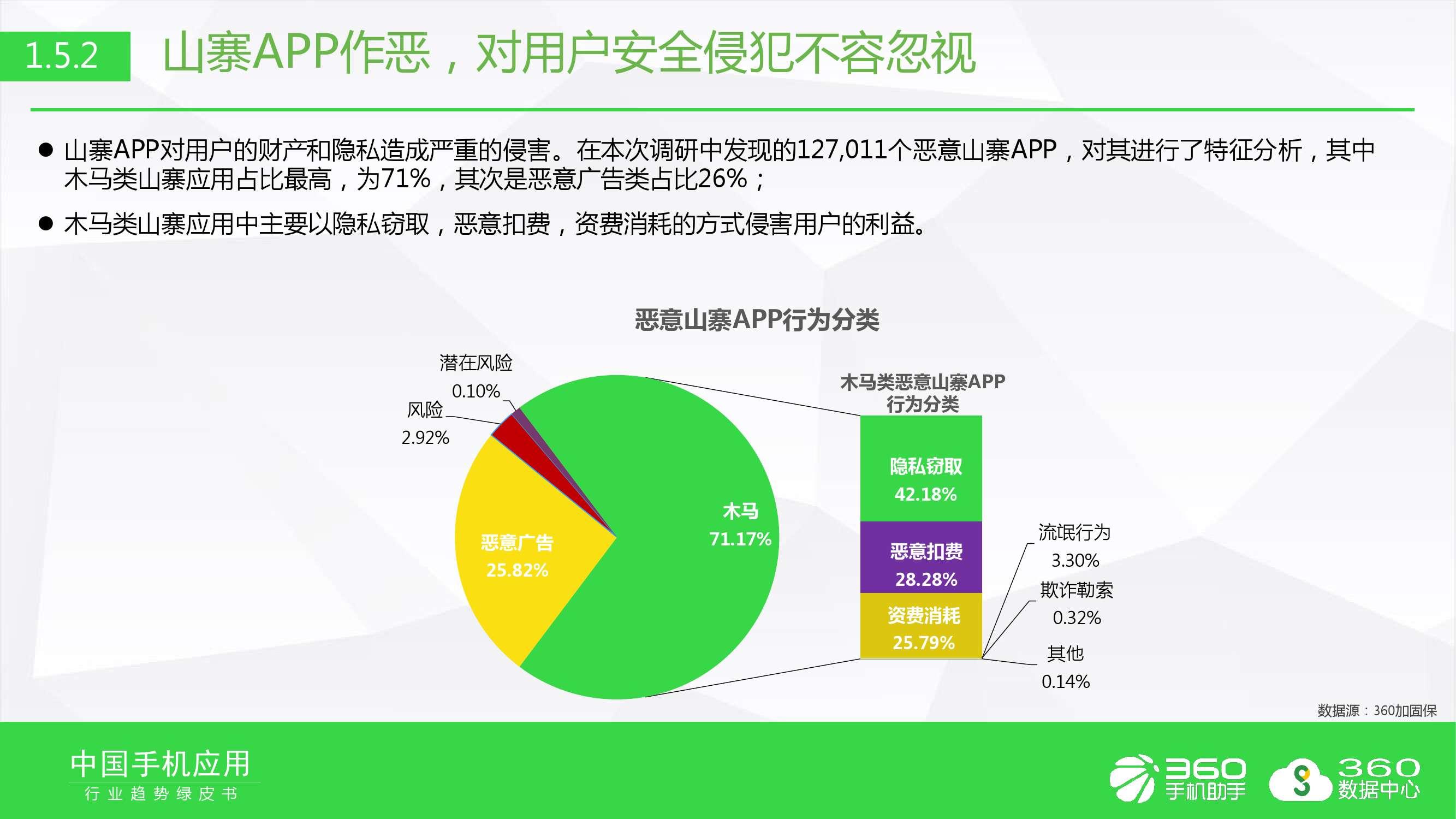 2016年手机软件行业趋势绿皮书_000011