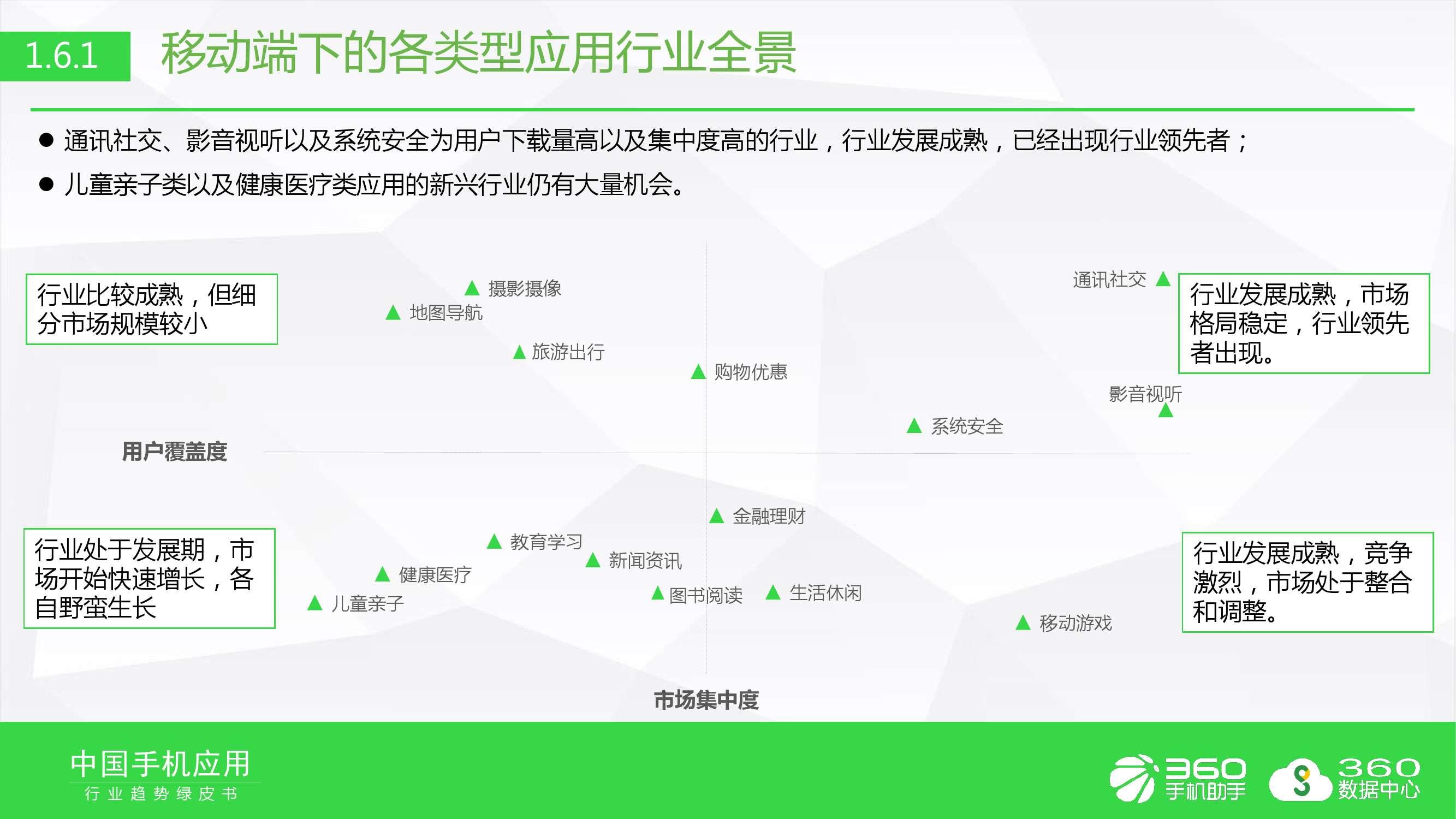 2016年手机软件行业趋势绿皮书_000012