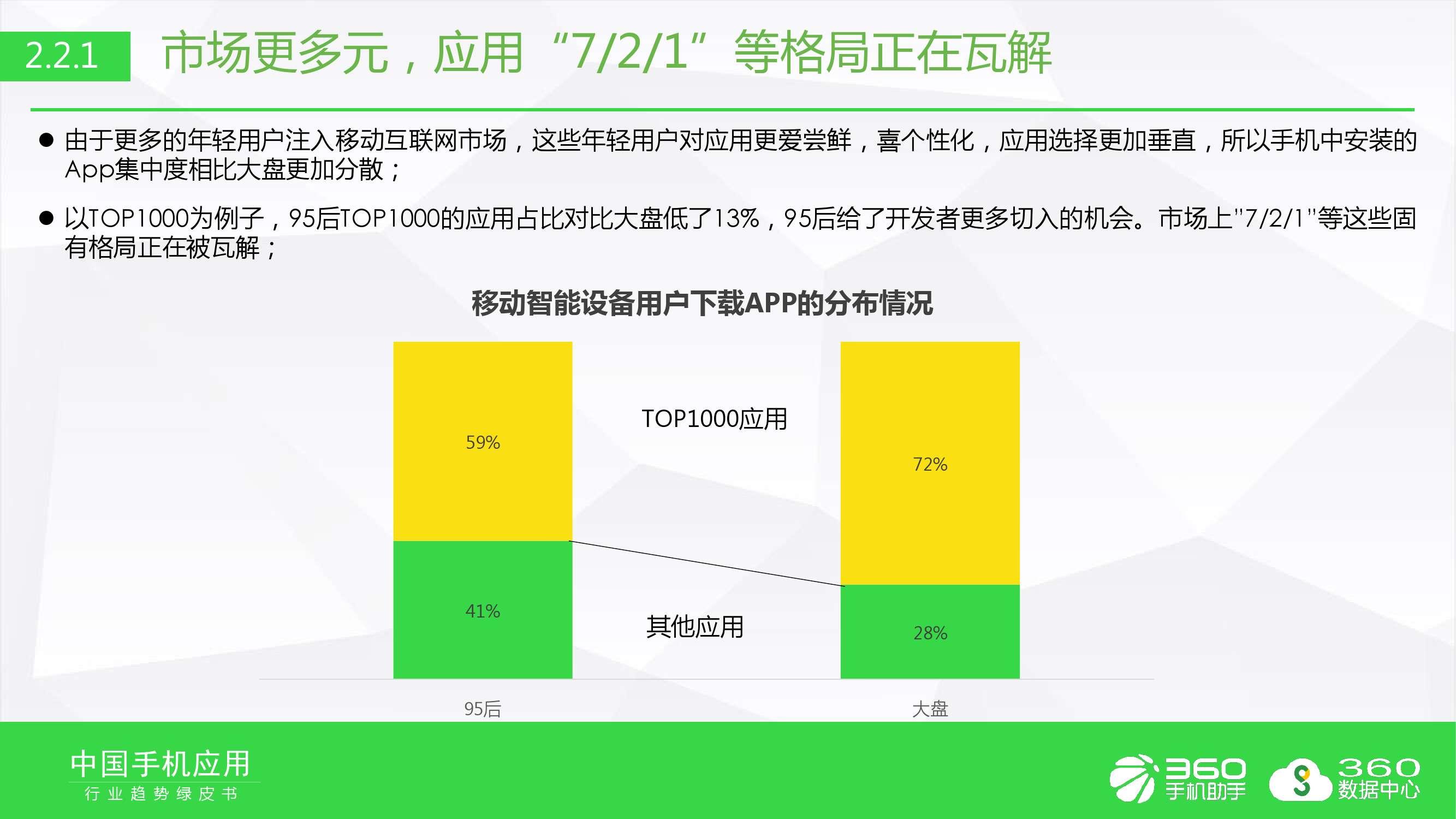 2016年手机软件行业趋势绿皮书_000017