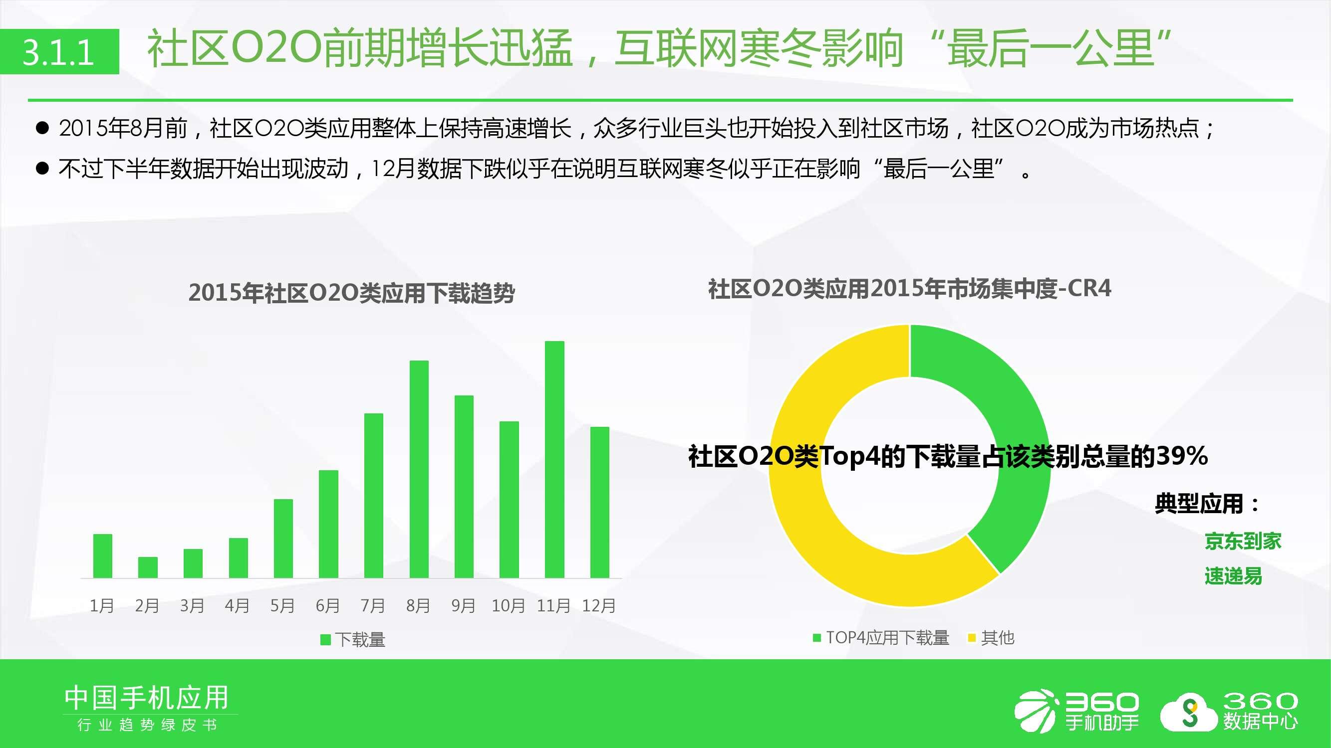 2016年手机软件行业趋势绿皮书_000023