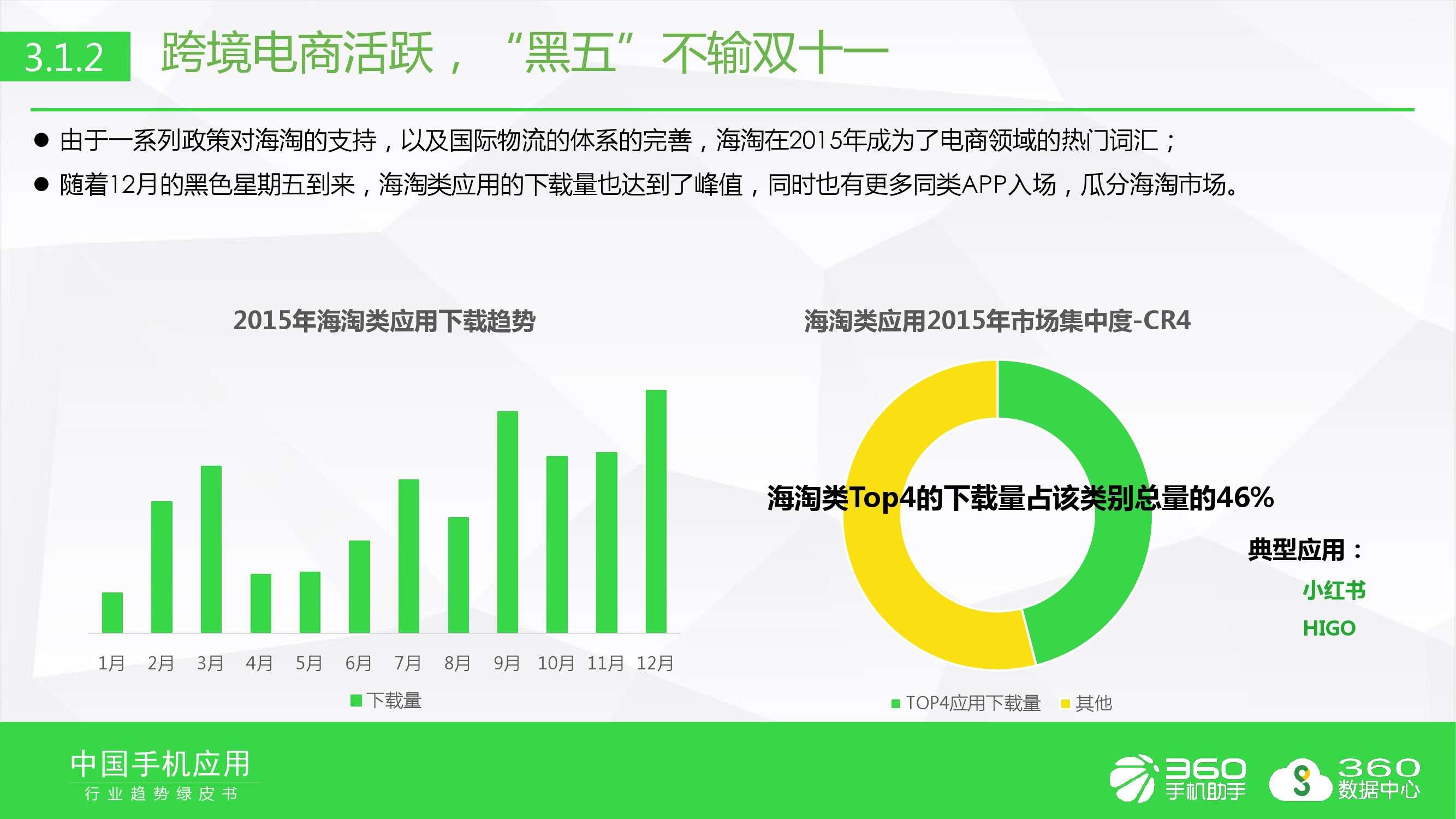 2016年手机软件行业趋势绿皮书_000024