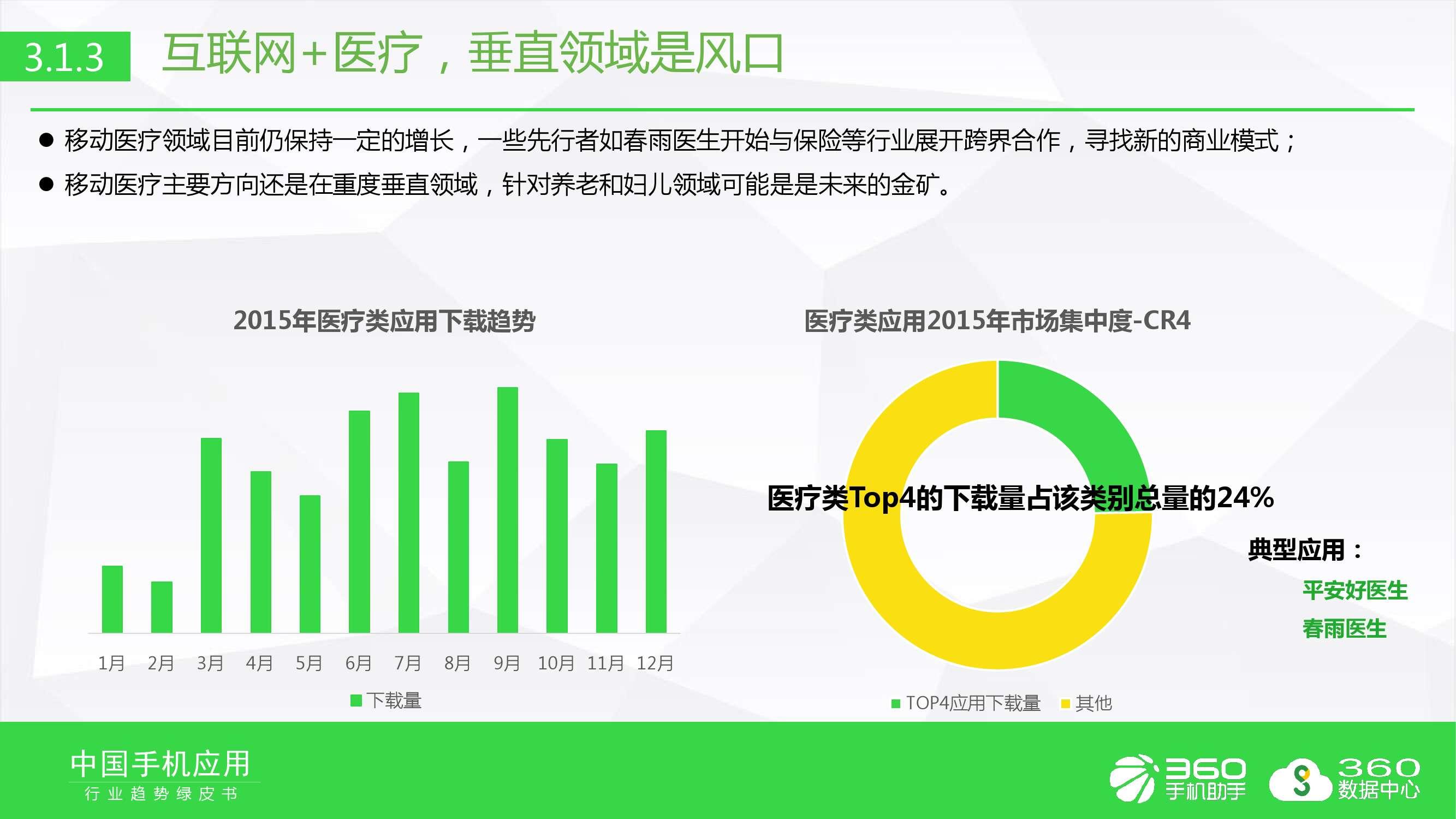 2016年手机软件行业趋势绿皮书_000025