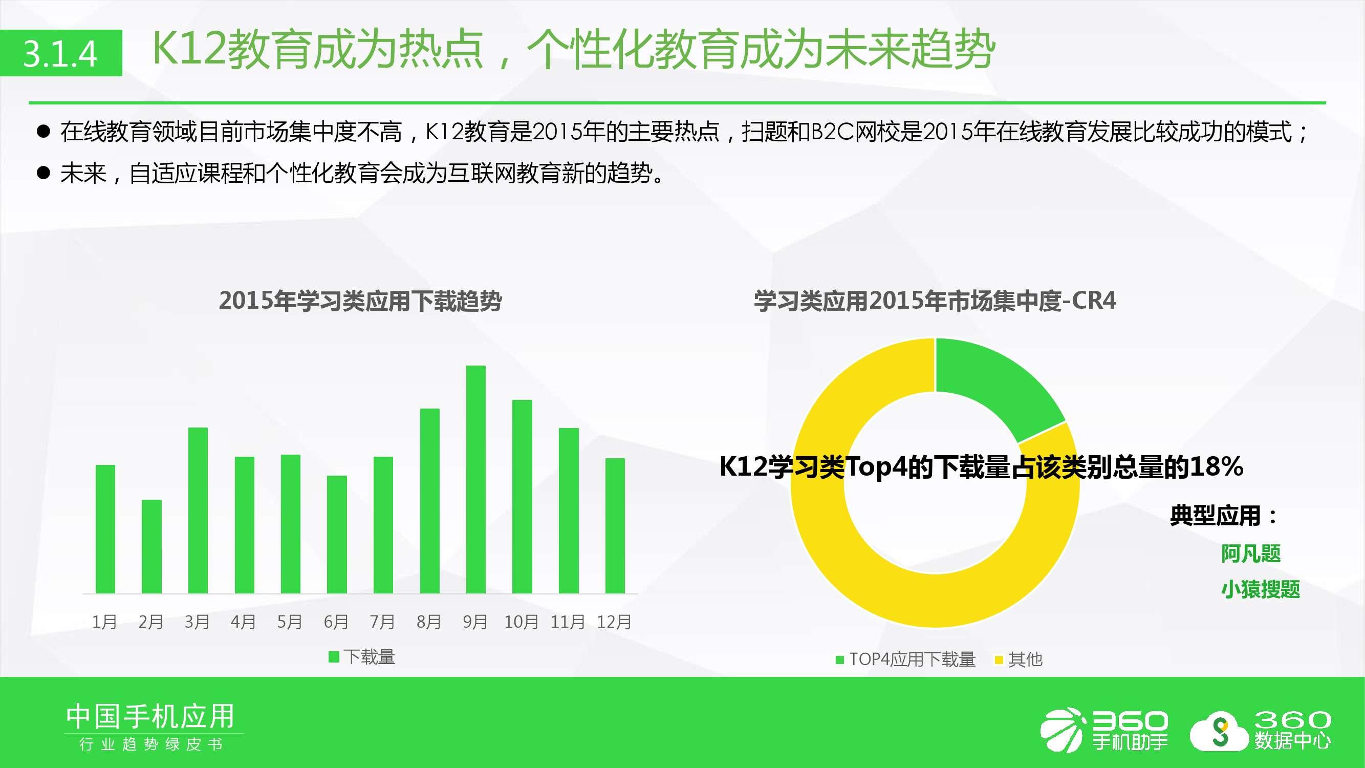 2016年手机软件行业趋势绿皮书_000026