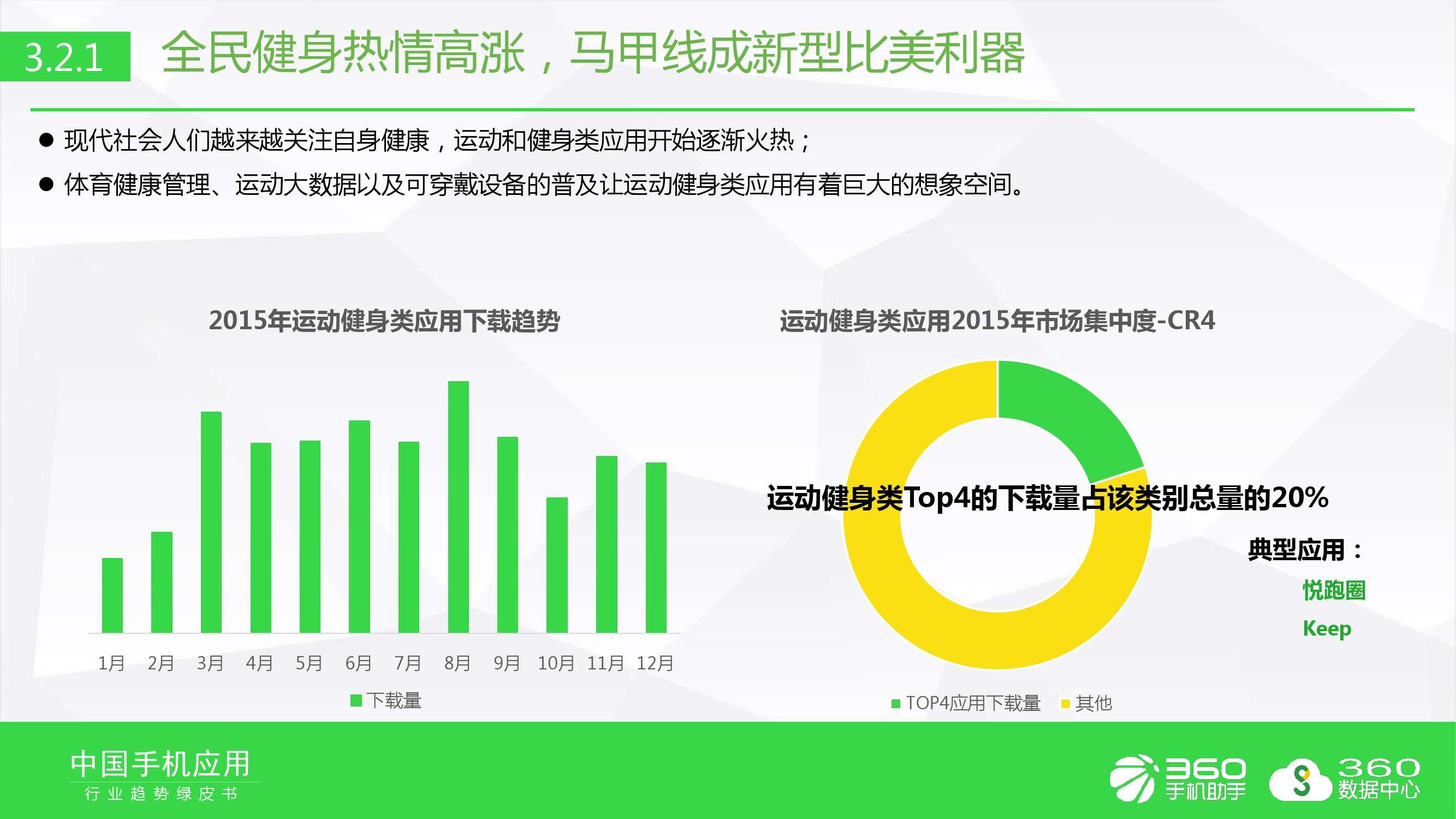2016年手机软件行业趋势绿皮书_000028