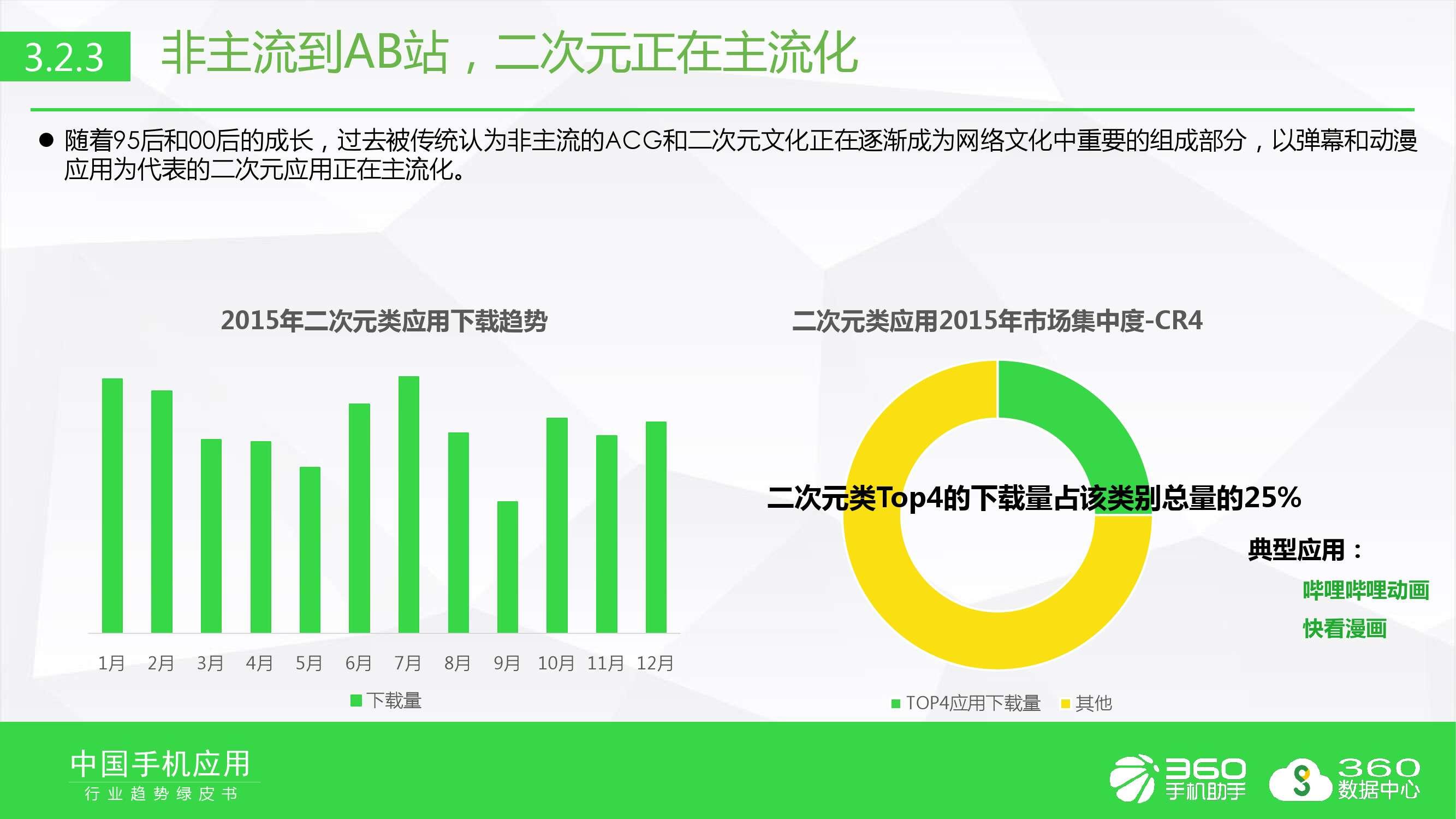 2016年手机软件行业趋势绿皮书_000030