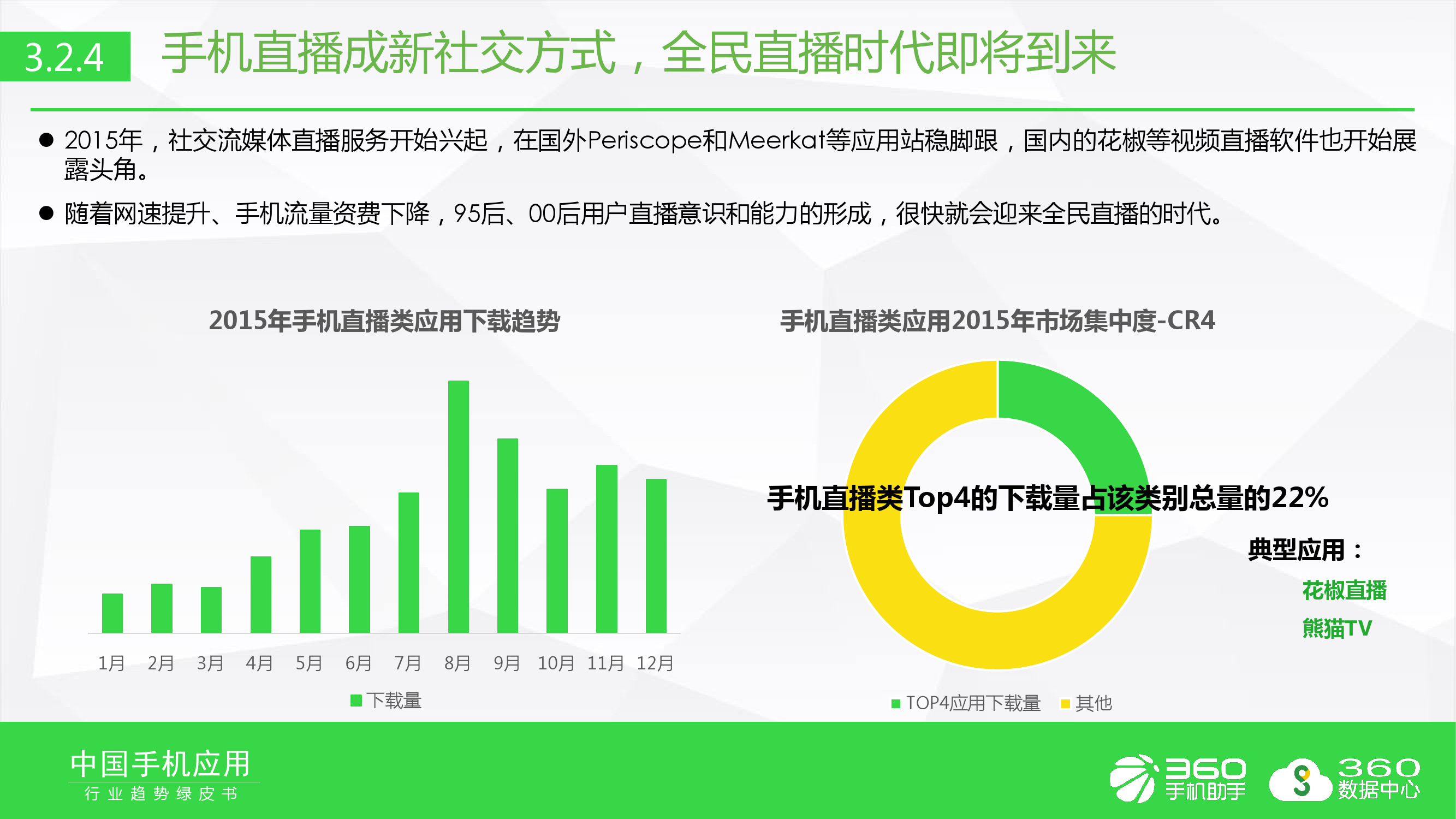 2016年手机软件行业趋势绿皮书_000031