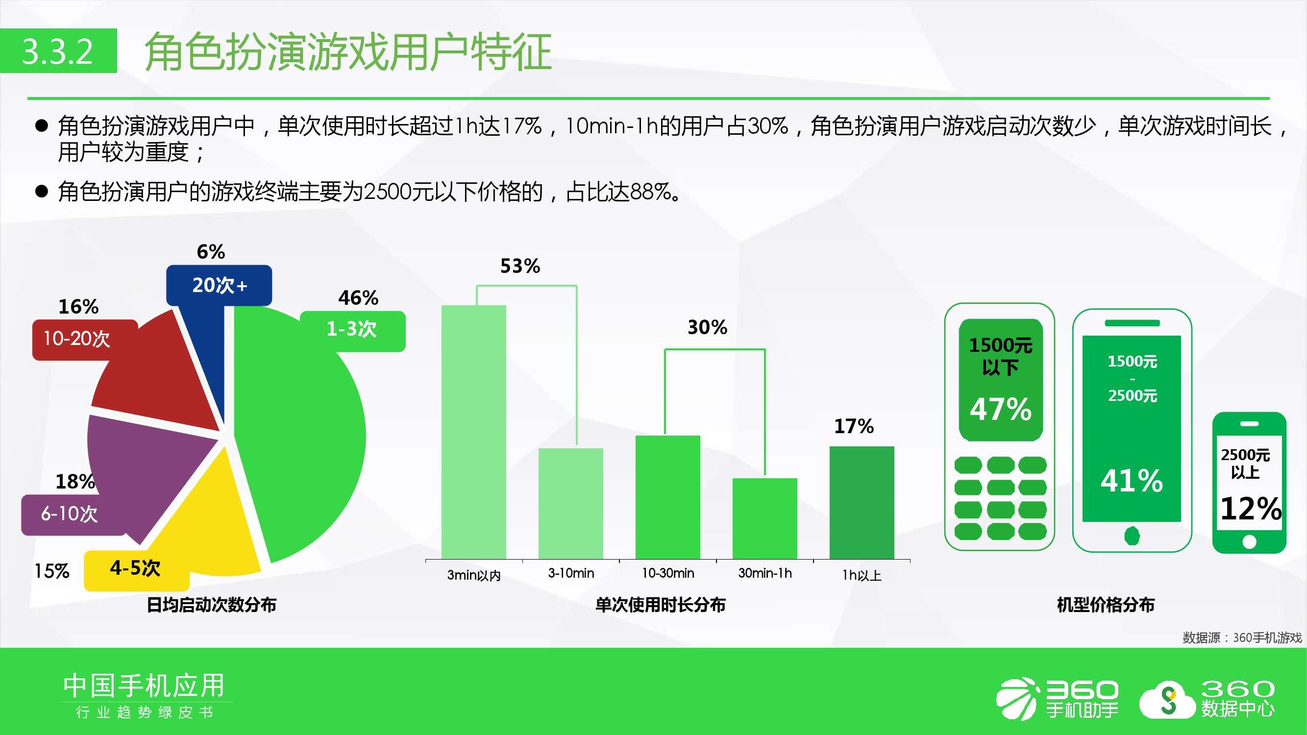 2016年手机软件行业趋势绿皮书_000034