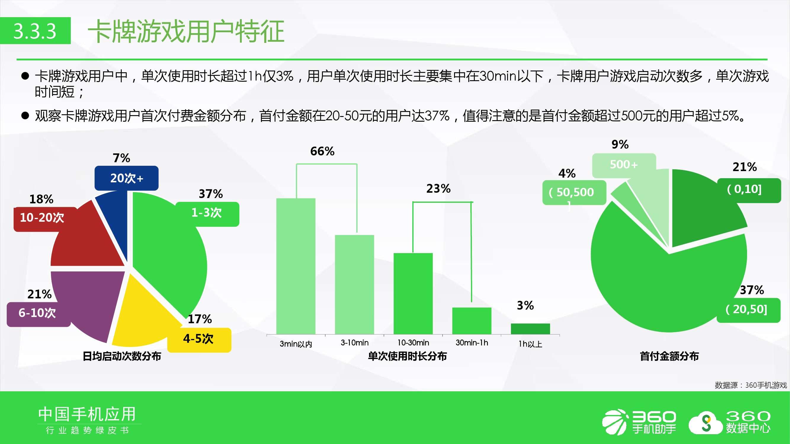 2016年手机软件行业趋势绿皮书_000035